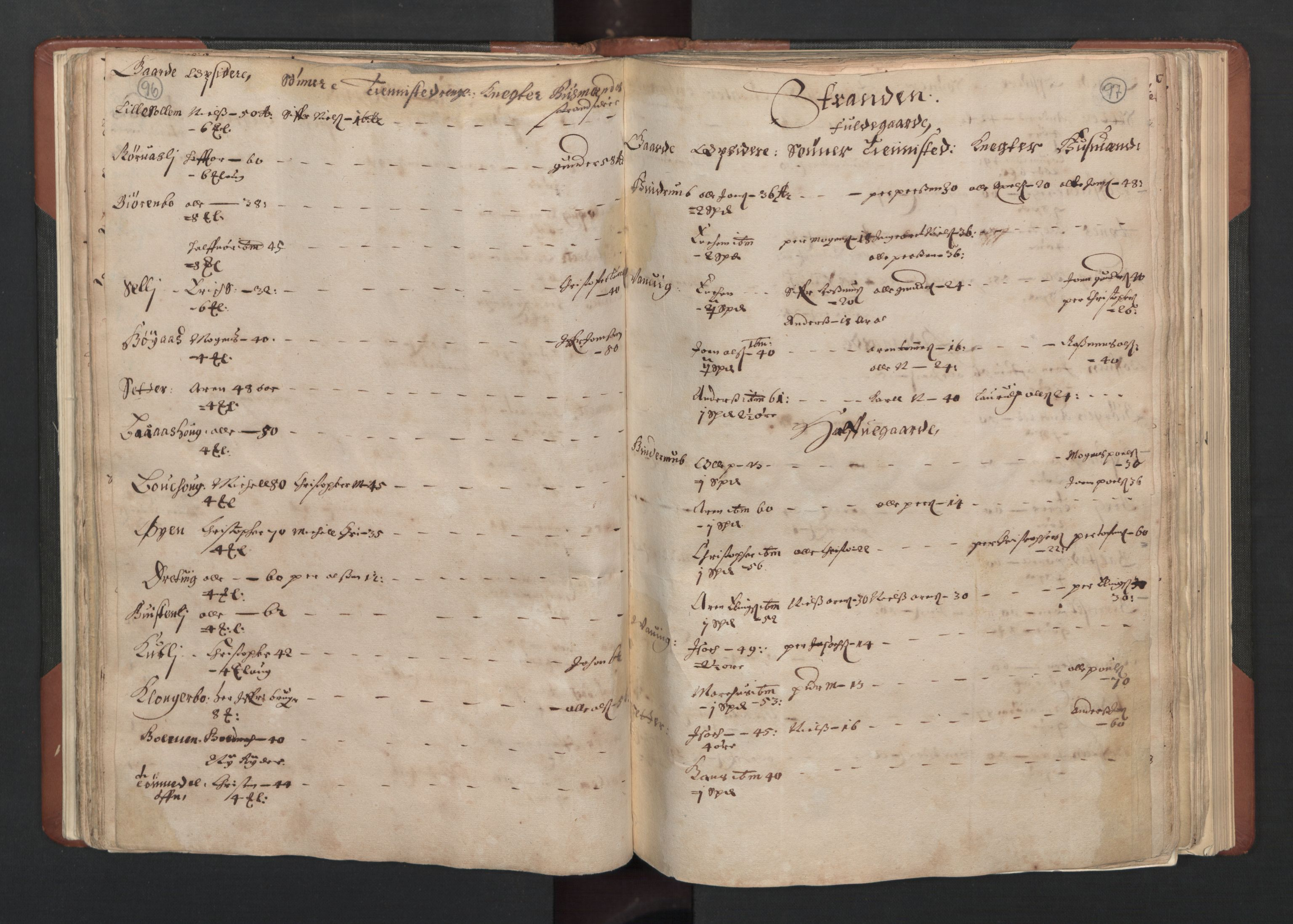 RA, Fogdenes og sorenskrivernes manntall 1664-1666, nr. 19: Fosen fogderi, Inderøy fogderi, Selbu fogderi, Namdal fogderi og Stjørdal fogderi, 1664-1665, s. 96-97