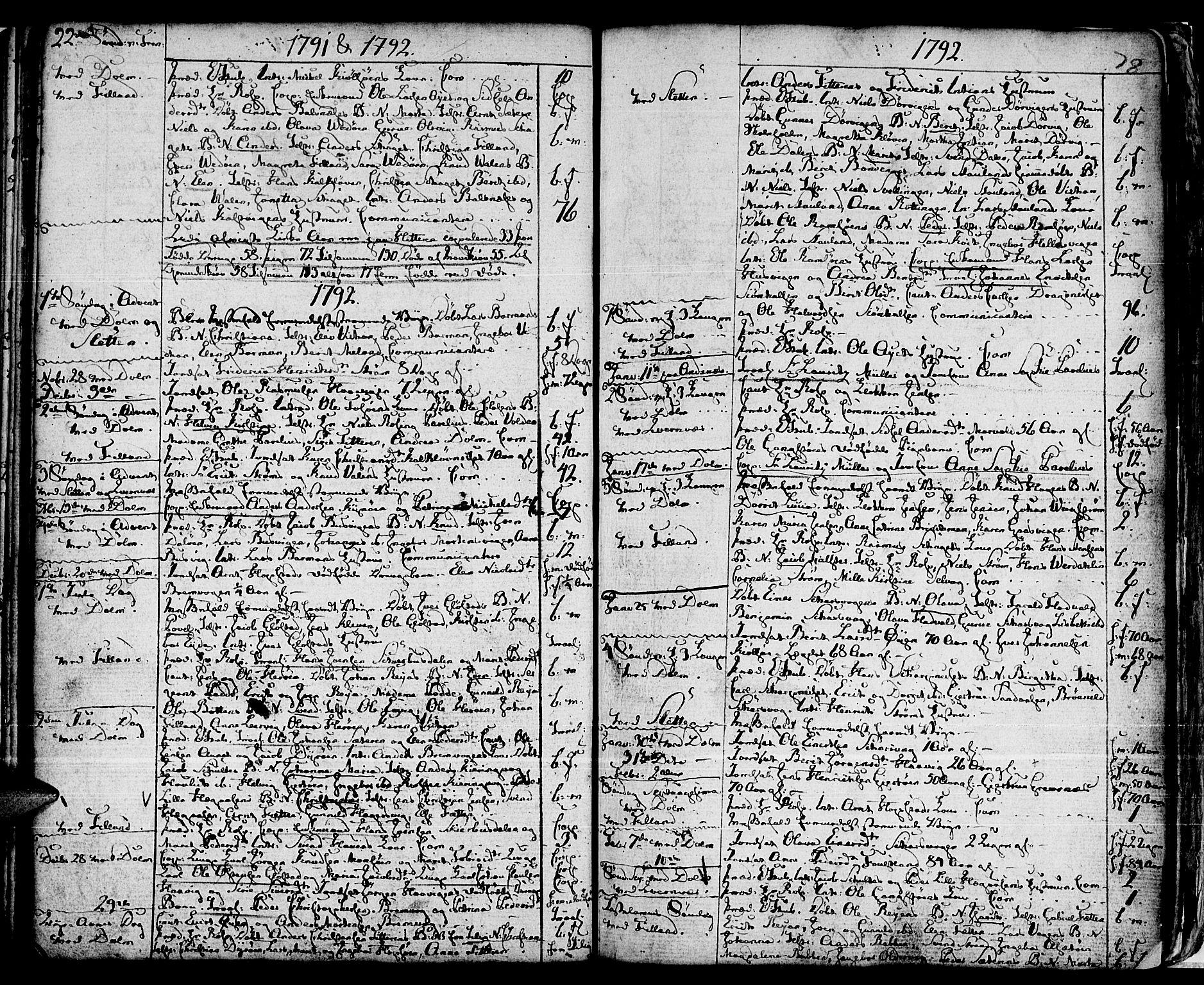 SAT, Ministerialprotokoller, klokkerbøker og fødselsregistre - Sør-Trøndelag, 634/L0526: Ministerialbok nr. 634A02, 1775-1818, s. 78