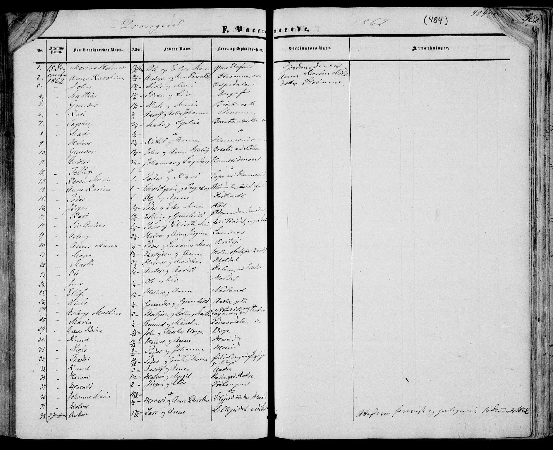 SAKO, Drangedal kirkebøker, F/Fa/L0008: Ministerialbok nr. 8, 1857-1871, s. 484