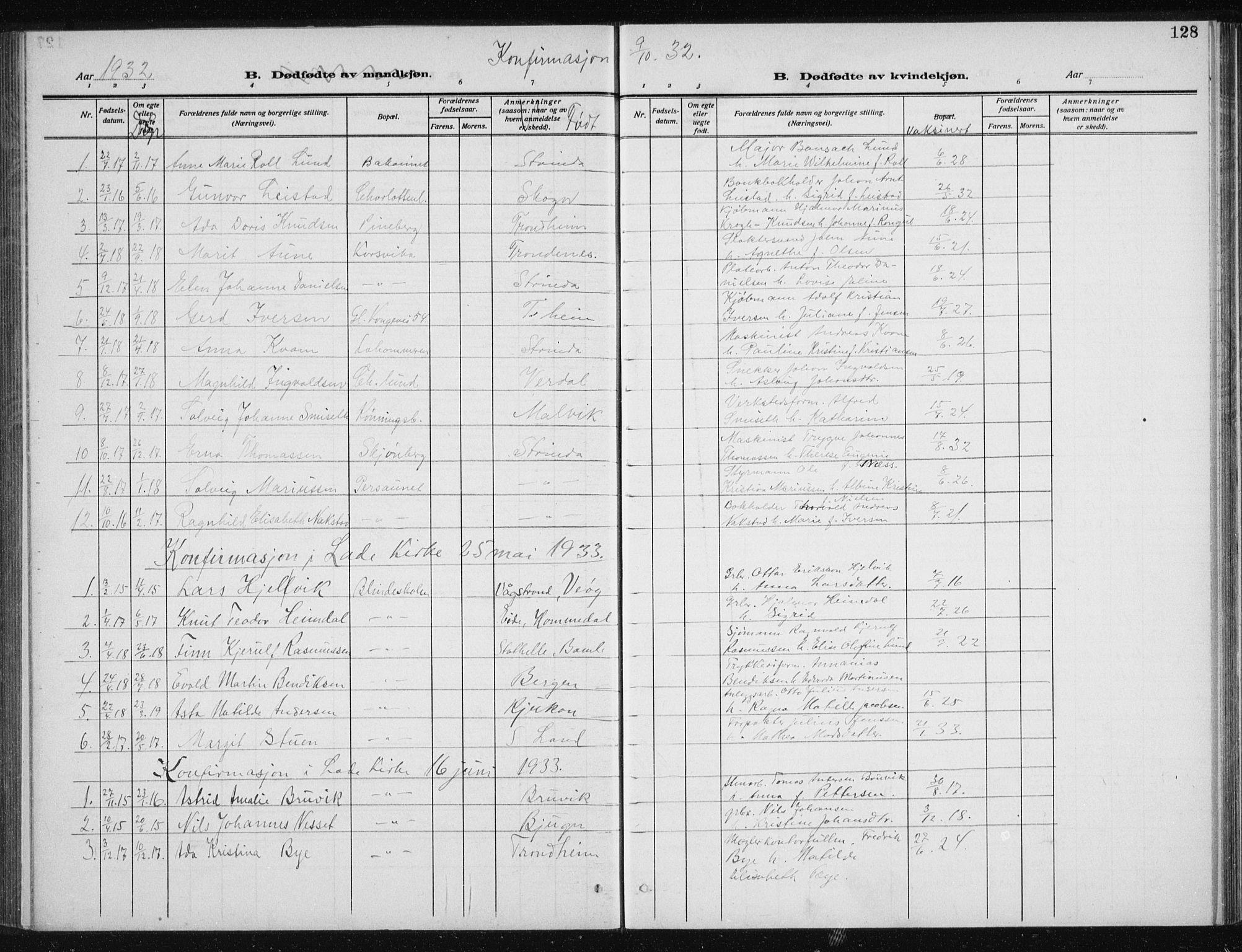 SAT, Ministerialprotokoller, klokkerbøker og fødselsregistre - Sør-Trøndelag, 606/L0314: Klokkerbok nr. 606C10, 1911-1937, s. 128