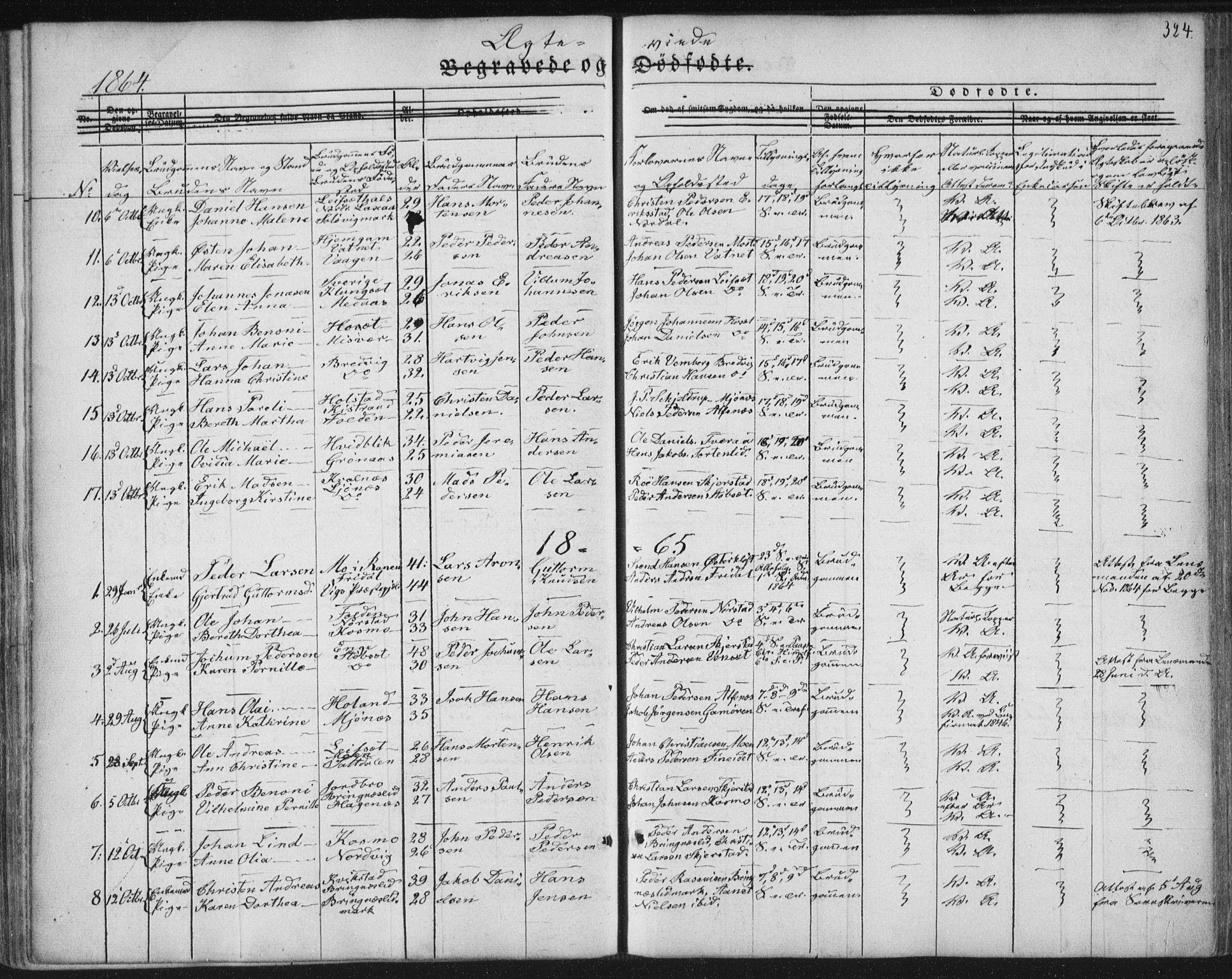 SAT, Ministerialprotokoller, klokkerbøker og fødselsregistre - Nordland, 852/L0738: Ministerialbok nr. 852A08, 1849-1865, s. 324