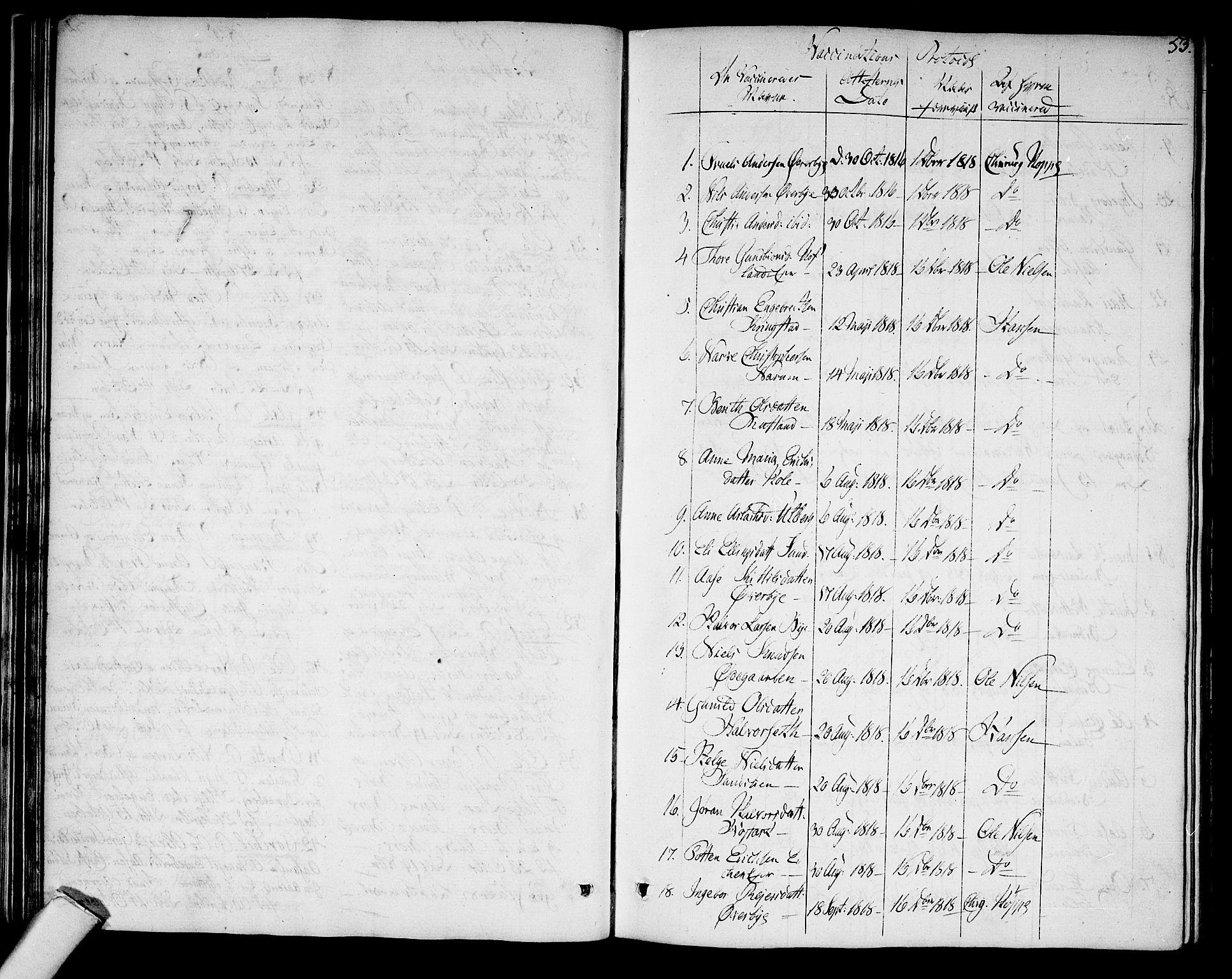 SAKO, Sigdal kirkebøker, F/Fa/L0004: Ministerialbok nr. I 4, 1812-1815, s. 53