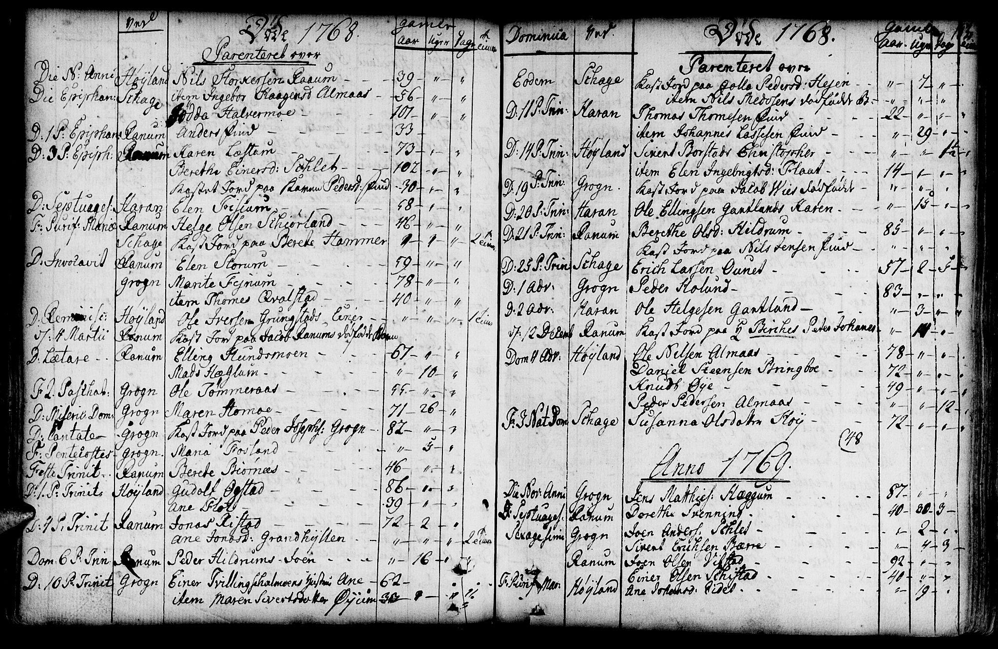 SAT, Ministerialprotokoller, klokkerbøker og fødselsregistre - Nord-Trøndelag, 764/L0542: Ministerialbok nr. 764A02, 1748-1779, s. 183