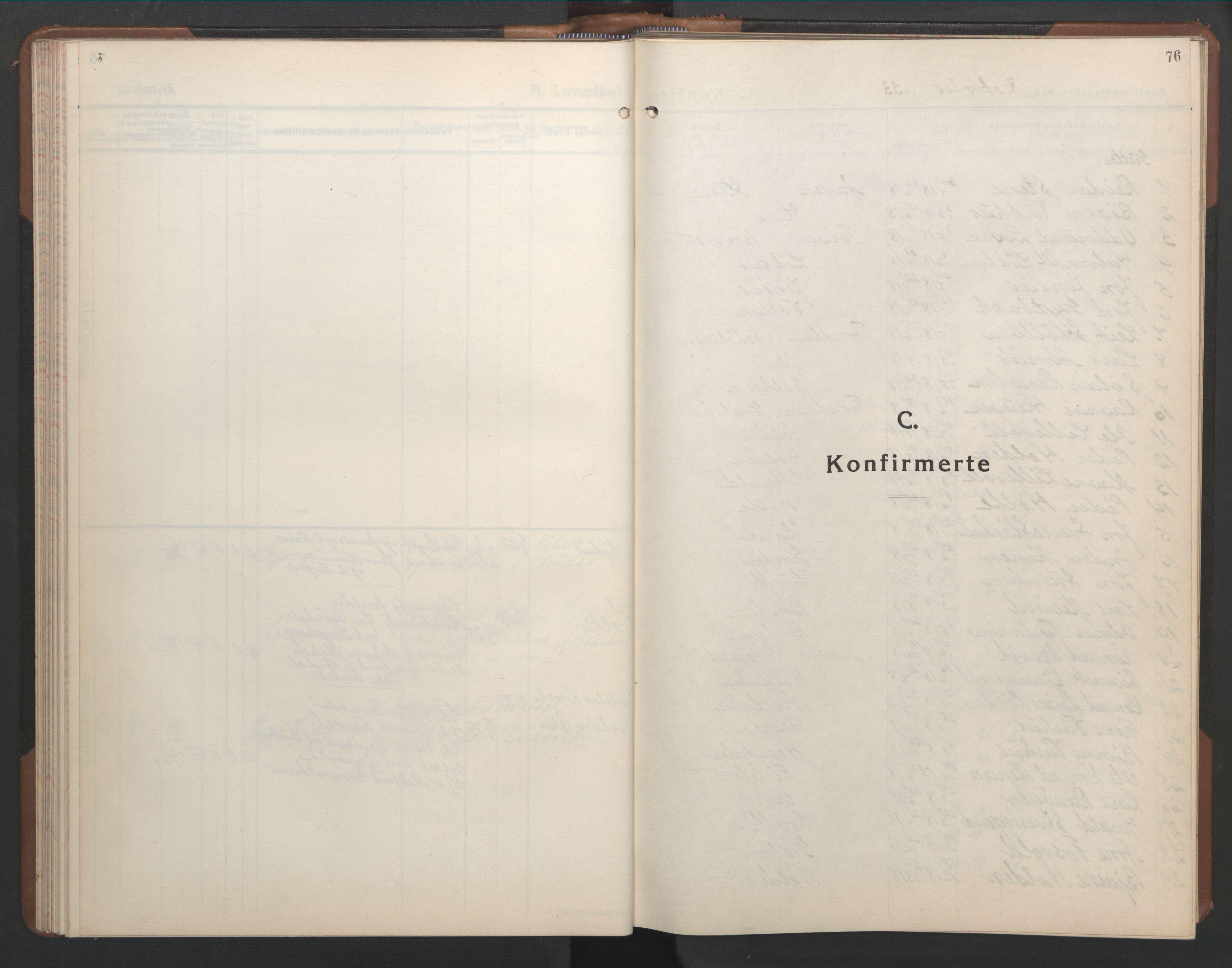 SAT, Ministerialprotokoller, klokkerbøker og fødselsregistre - Sør-Trøndelag, 686/L0986: Klokkerbok nr. 686C02, 1933-1950, s. 76