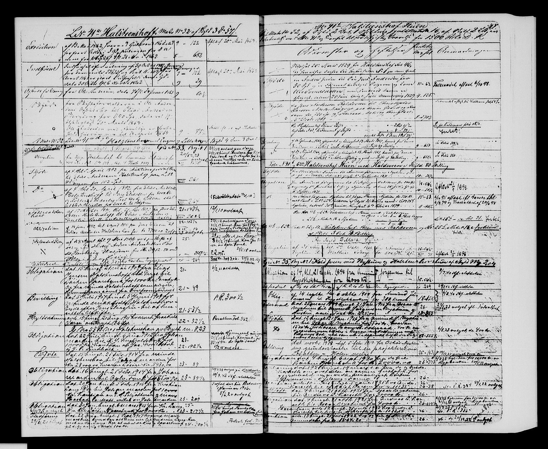 SAH, Sør-Hedmark sorenskriveri, H/Ha/Hac/Hacc/L0001: Panteregister nr. 3.1, 1855-1943, s. 47