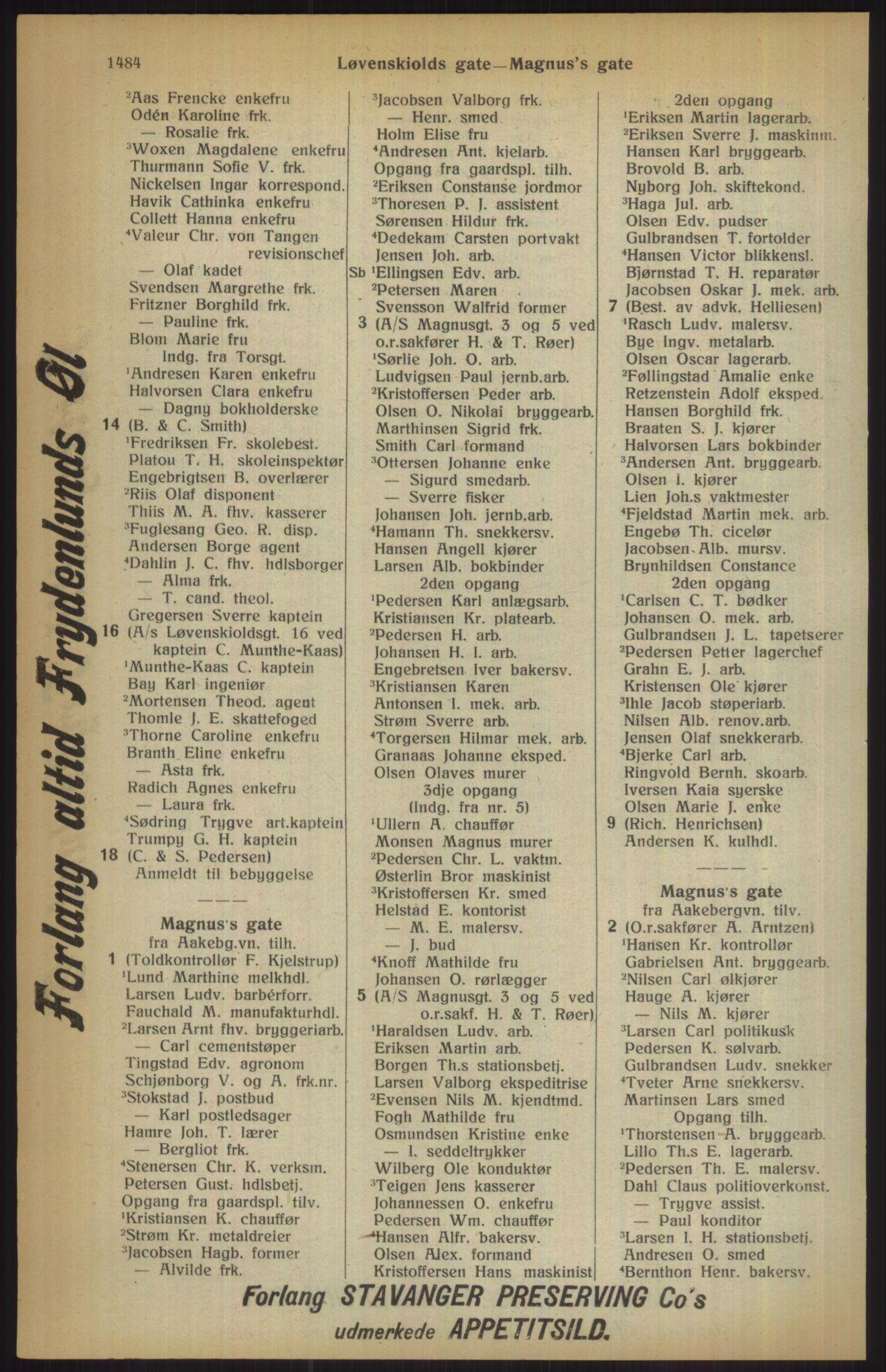 RA, Kristiania adressebok (publikasjon)*, 1915, s. 1484
