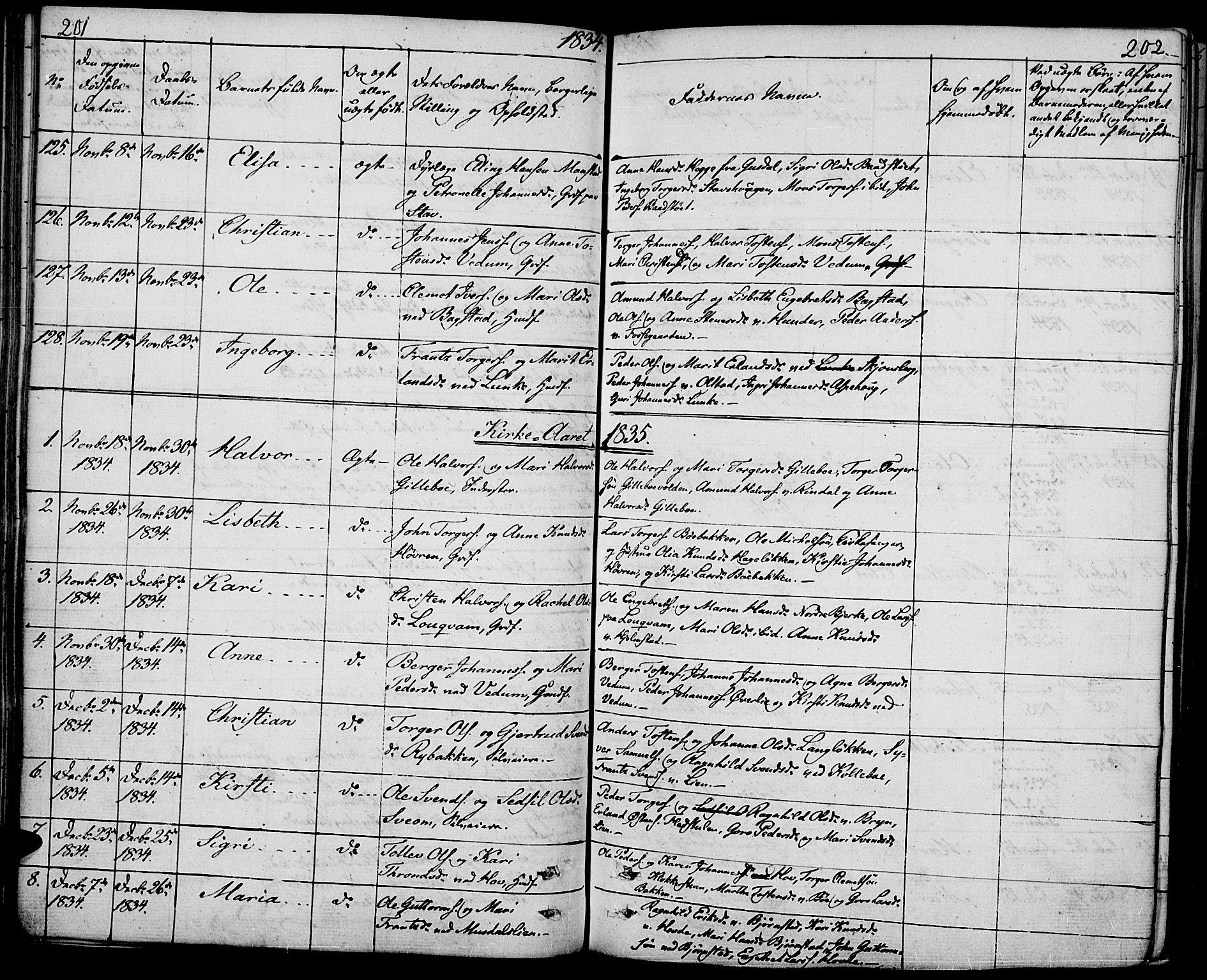 SAH, Øyer prestekontor, Ministerialbok nr. 4, 1824-1841, s. 201-202