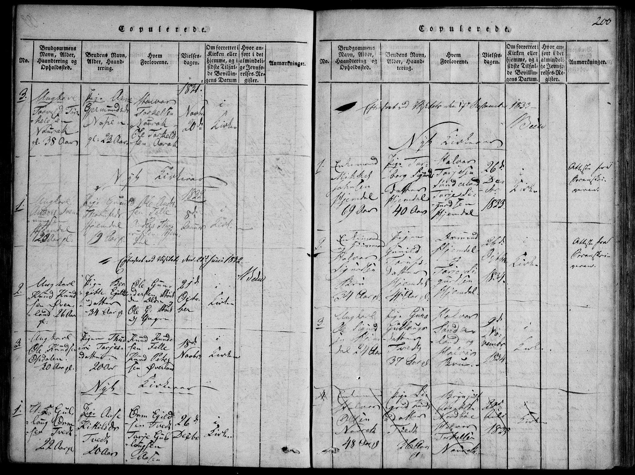 SAKO, Nissedal kirkebøker, F/Fb/L0001: Ministerialbok nr. II 1, 1814-1845, s. 200