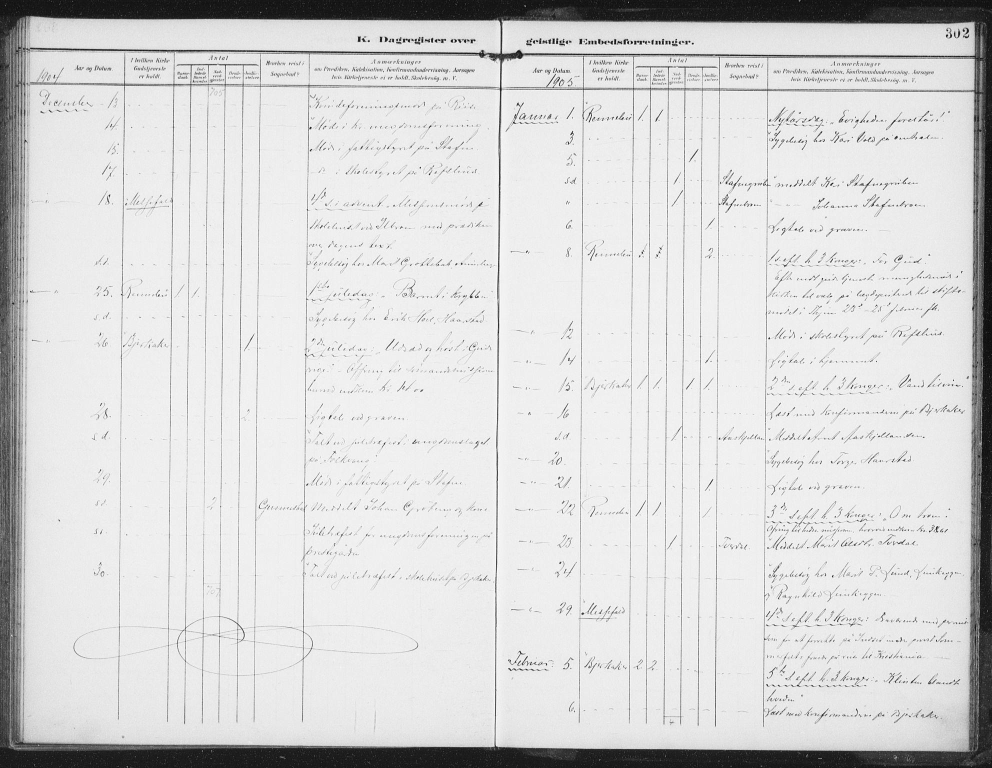 SAT, Ministerialprotokoller, klokkerbøker og fødselsregistre - Sør-Trøndelag, 674/L0872: Ministerialbok nr. 674A04, 1897-1907, s. 302