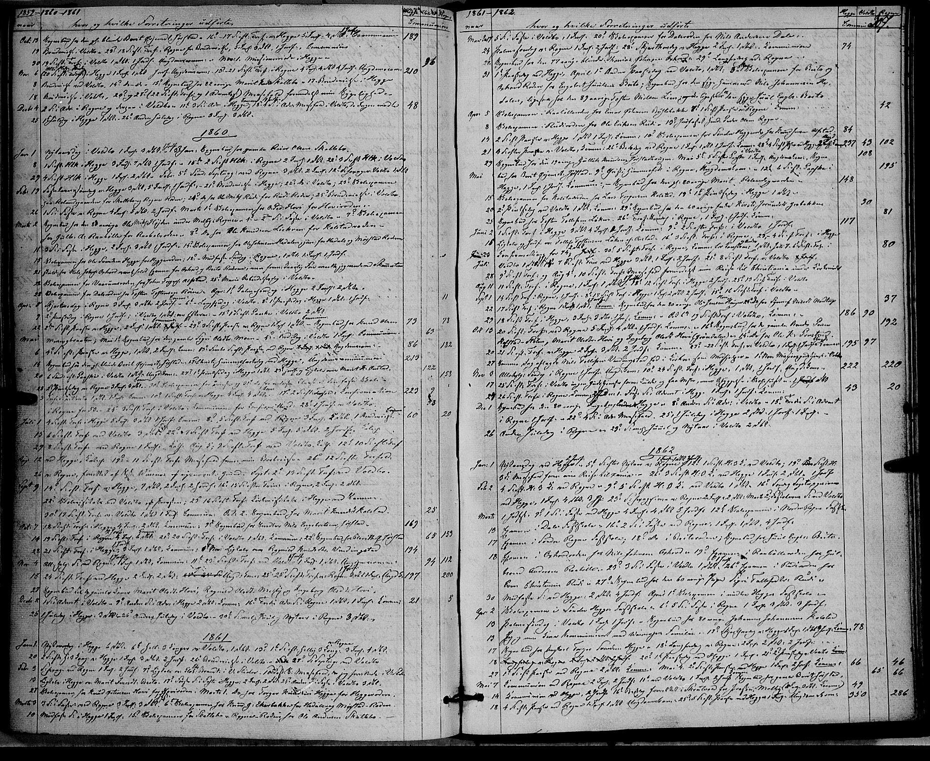 SAH, Øystre Slidre prestekontor, Ministerialbok nr. 1, 1849-1874, s. 306