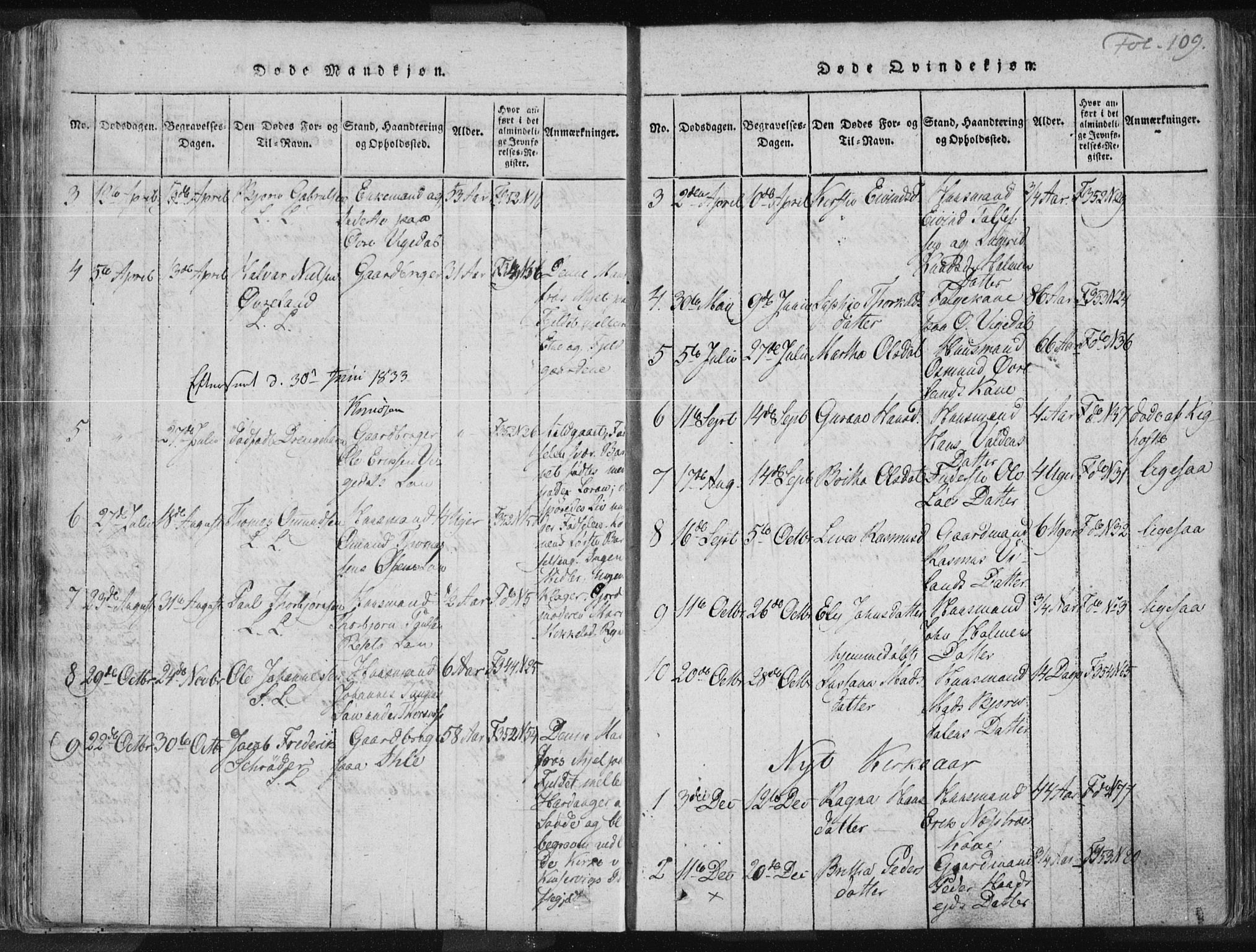 SAST, Vikedal sokneprestkontor, IV: Ministerialbok nr. A 3, 1817-1850, s. 109