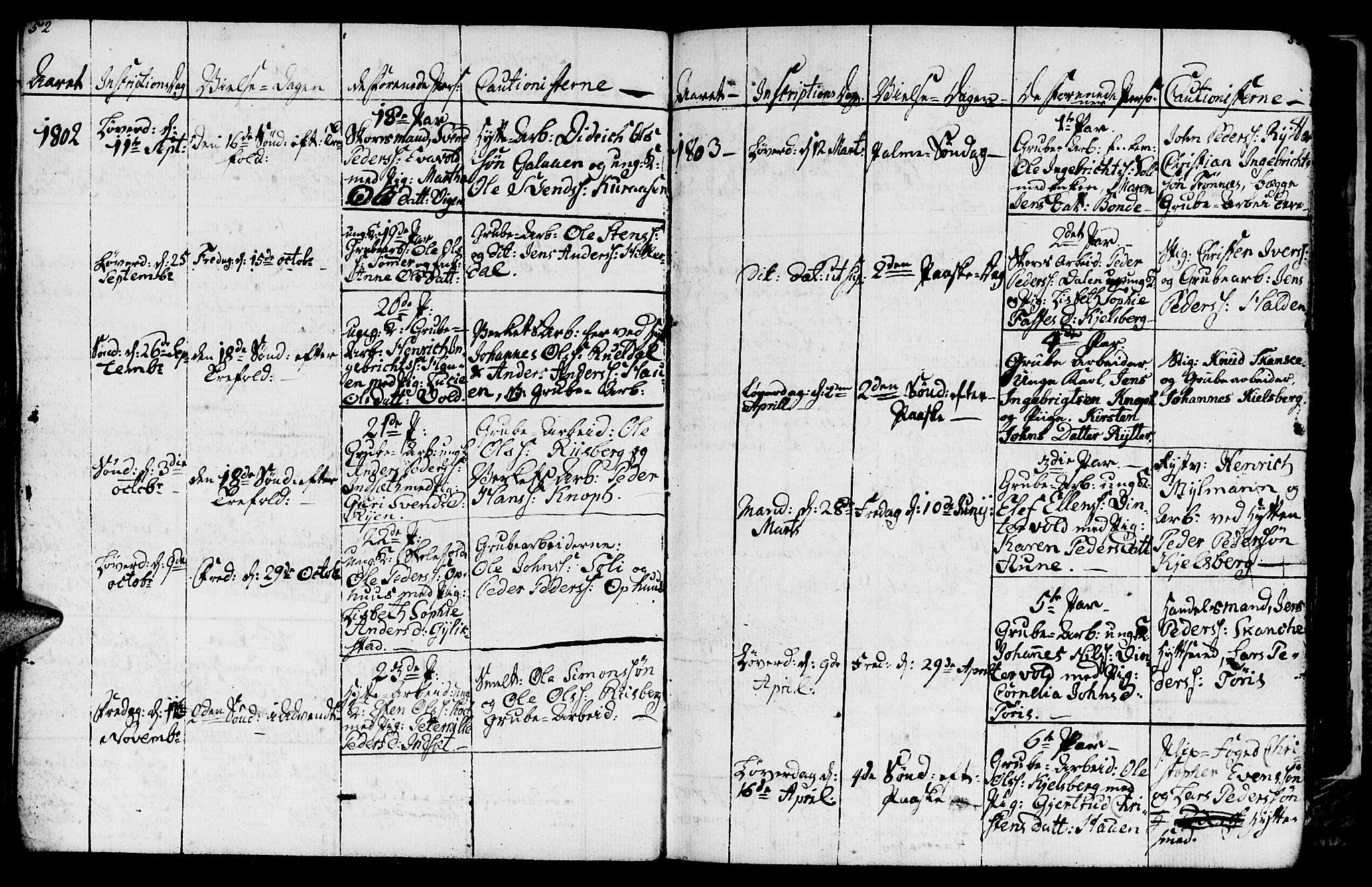 SAT, Ministerialprotokoller, klokkerbøker og fødselsregistre - Sør-Trøndelag, 681/L0937: Klokkerbok nr. 681C01, 1798-1810, s. 52-53