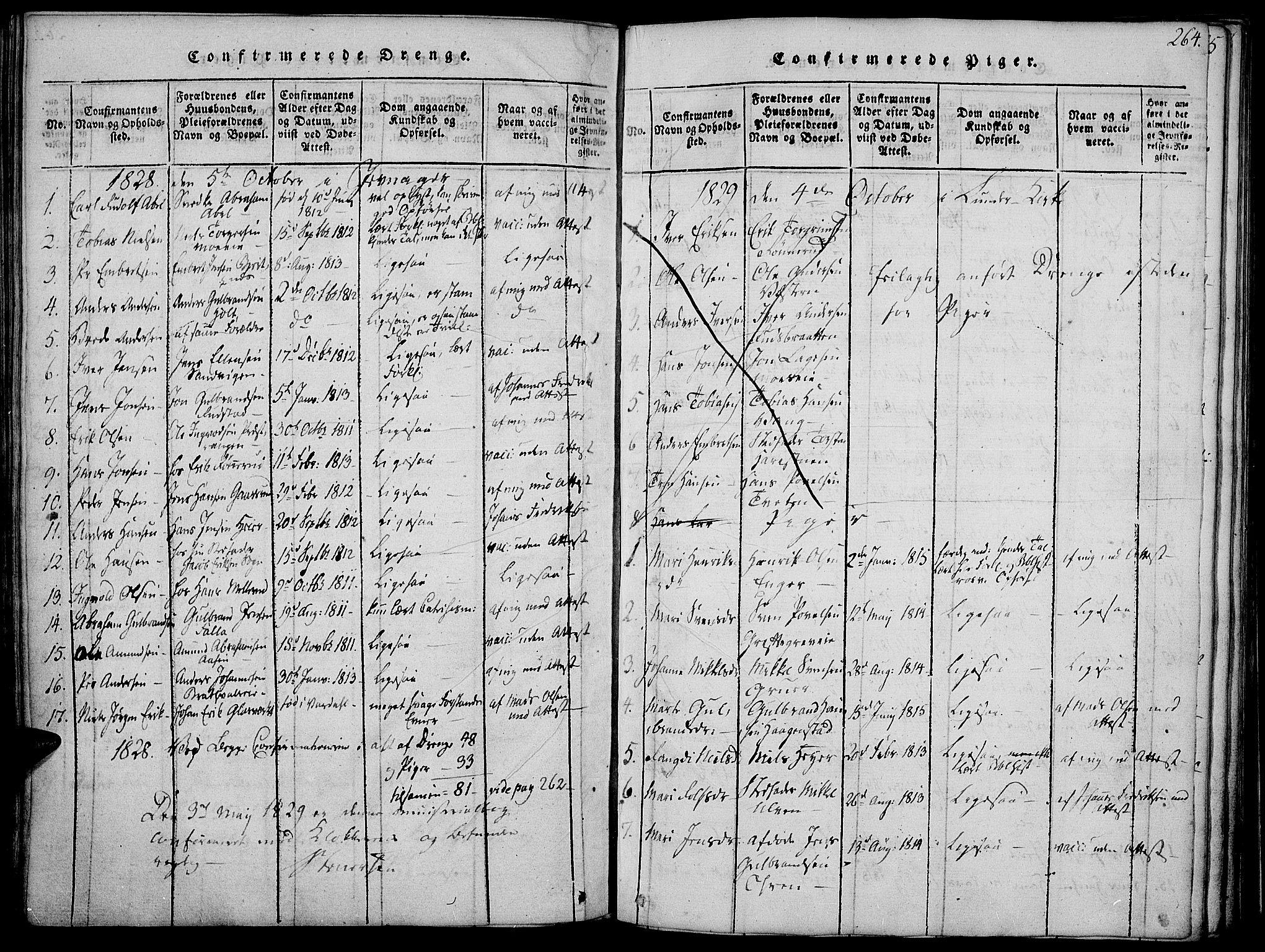 SAH, Jevnaker prestekontor, Ministerialbok nr. 5, 1815-1837, s. 264