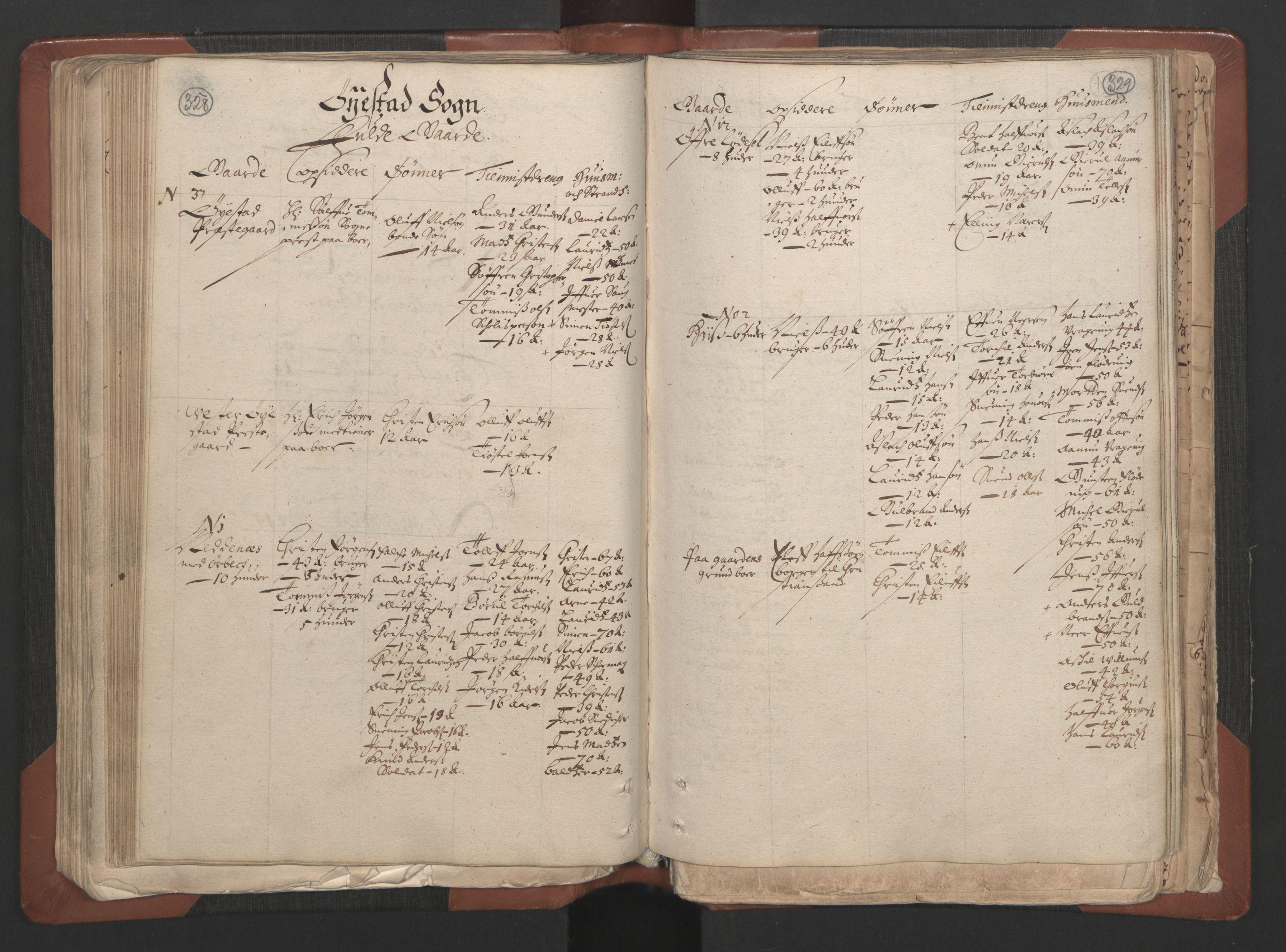 RA, Fogdenes og sorenskrivernes manntall 1664-1666, nr. 7: Nedenes fogderi, 1664-1666, s. 328-329