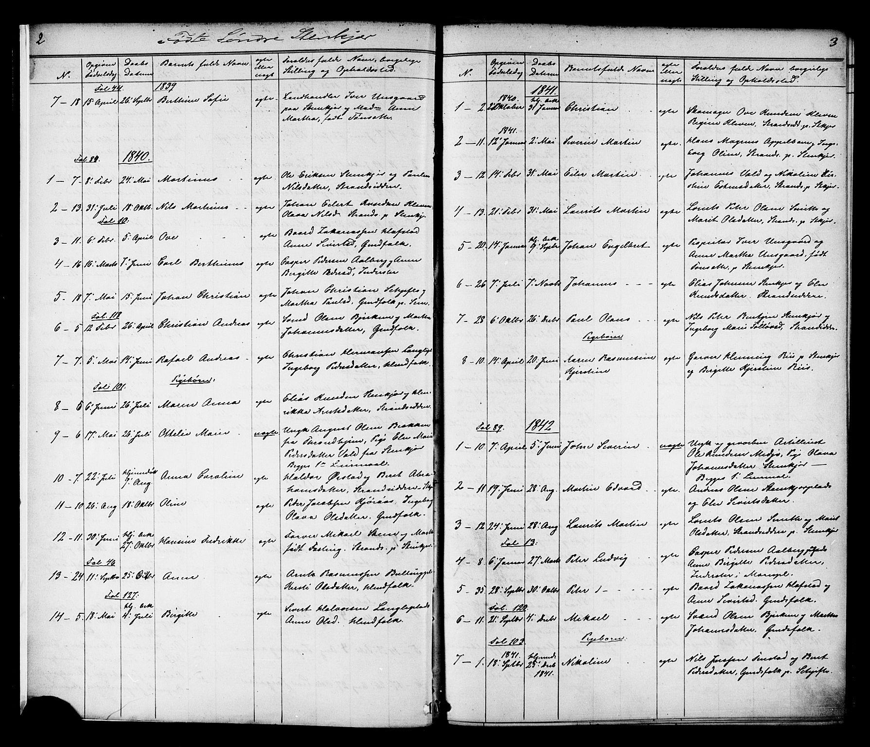SAT, Ministerialprotokoller, klokkerbøker og fødselsregistre - Nord-Trøndelag, 739/L0367: Ministerialbok nr. 739A01 /1, 1838-1868, s. 2-3