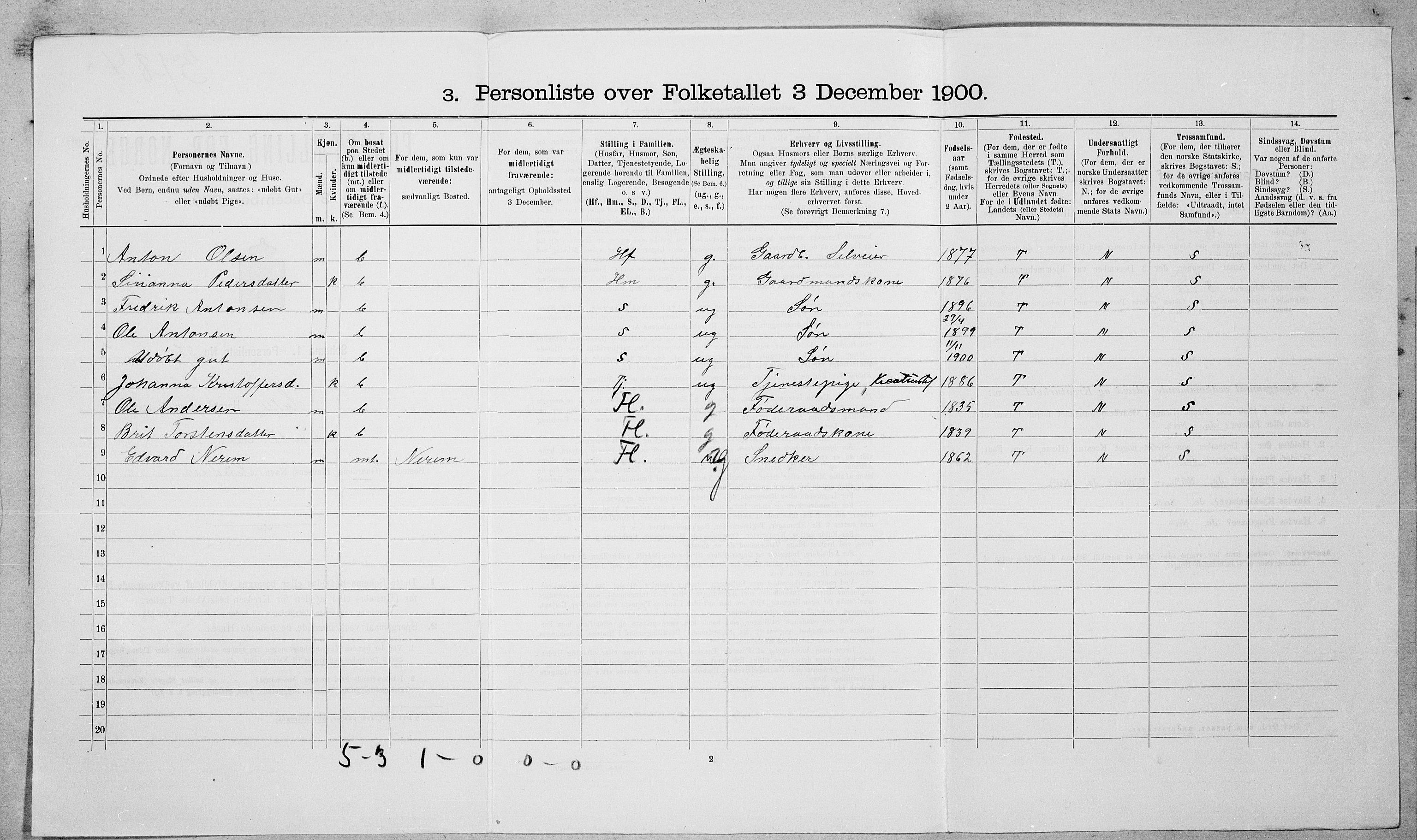 SAT, Folketelling 1900 for 1536 Sylte herred, 1900, s. 217