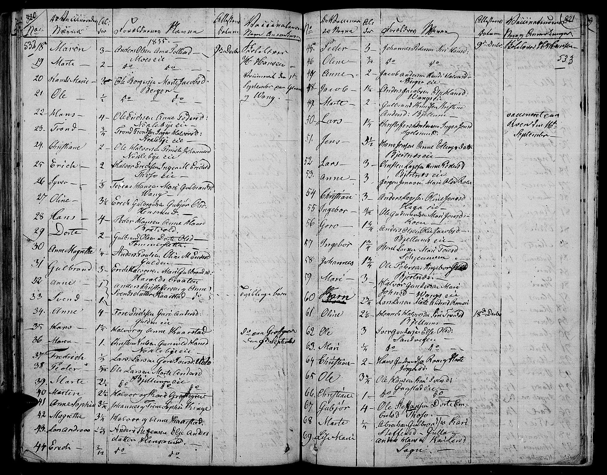 SAH, Jevnaker prestekontor, Ministerialbok nr. 4, 1800-1861, s. 532-533