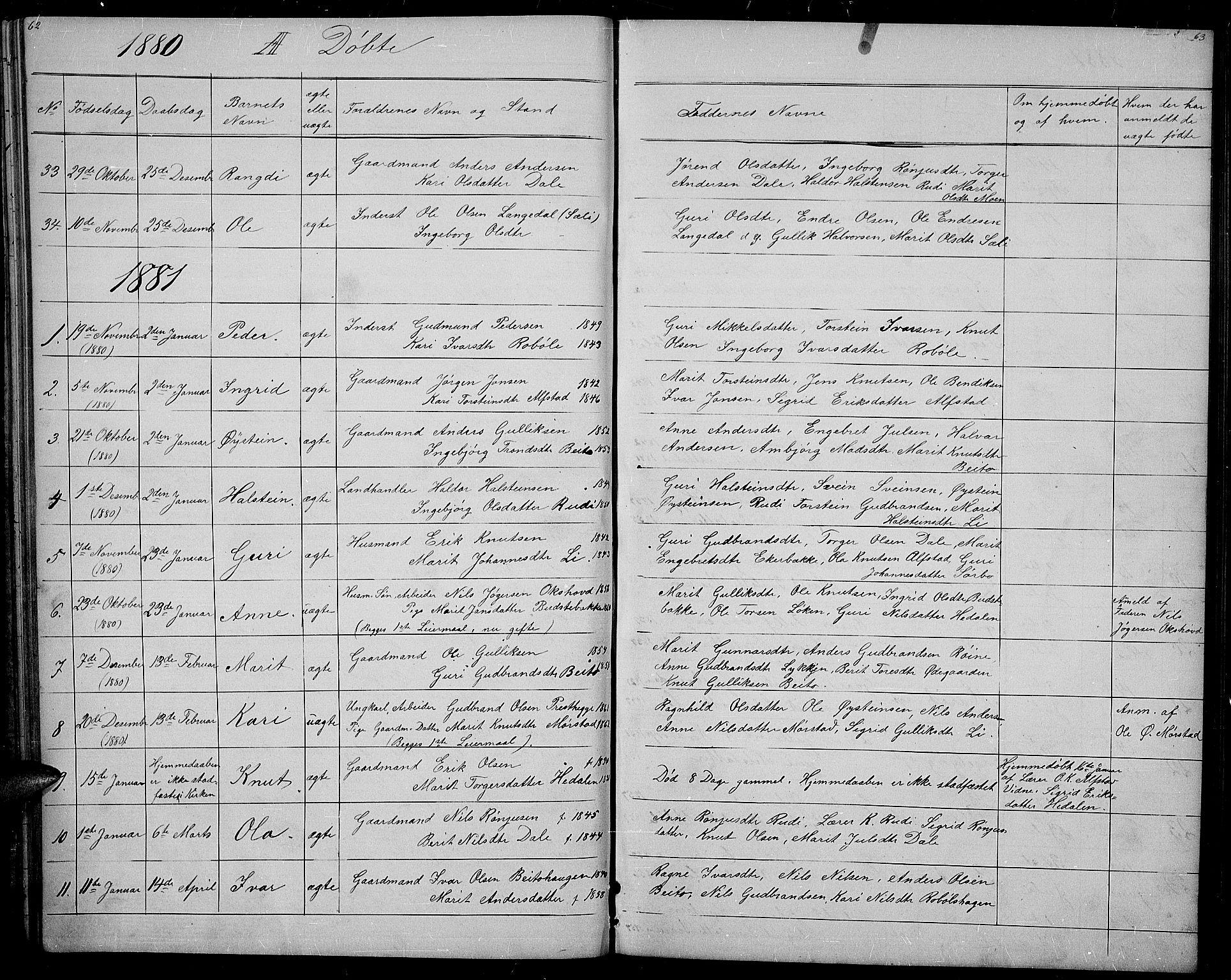 SAH, Øystre Slidre prestekontor, Klokkerbok nr. 1, 1866-1886, s. 62-63