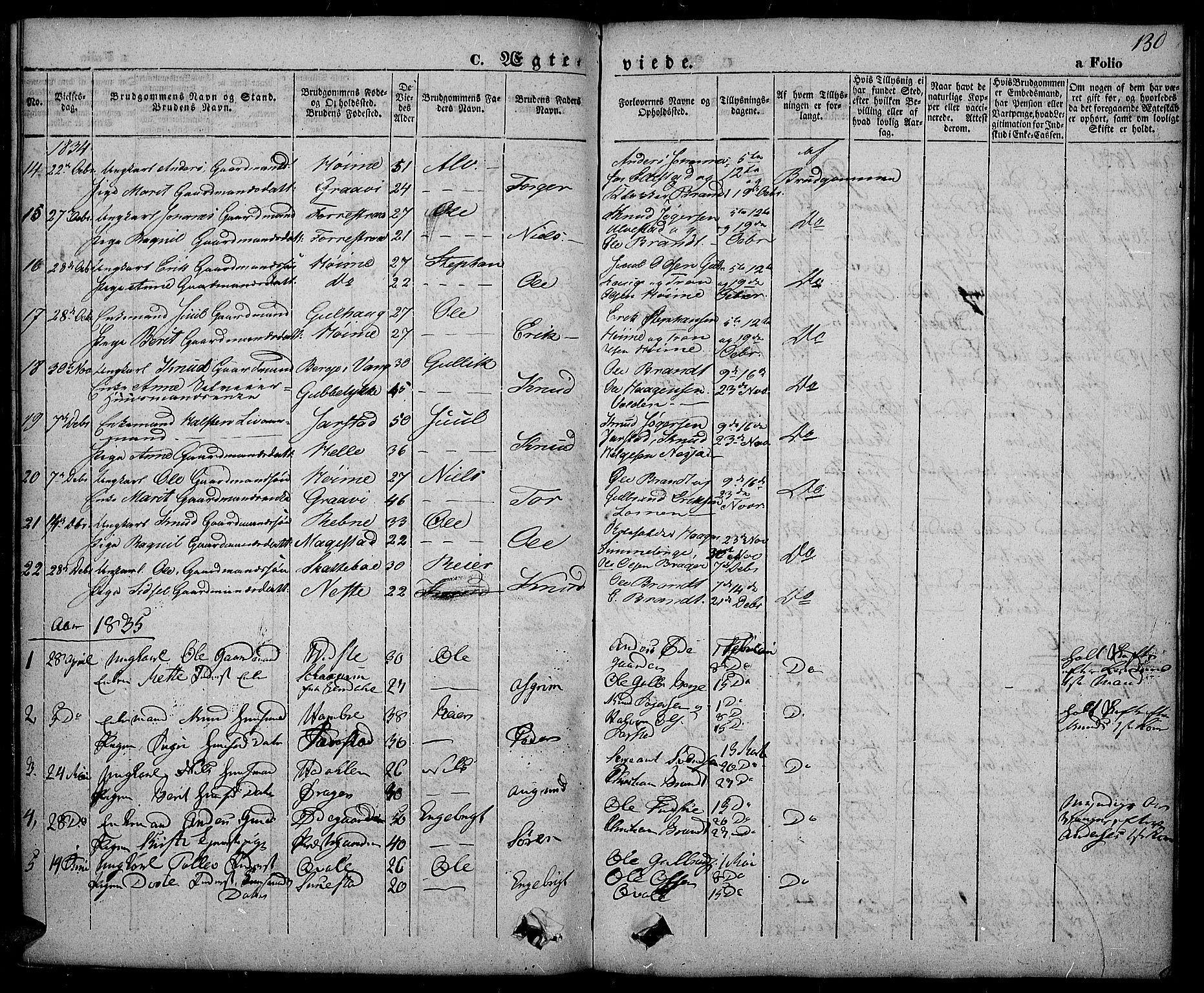 SAH, Slidre prestekontor, Ministerialbok nr. 3, 1831-1843, s. 130
