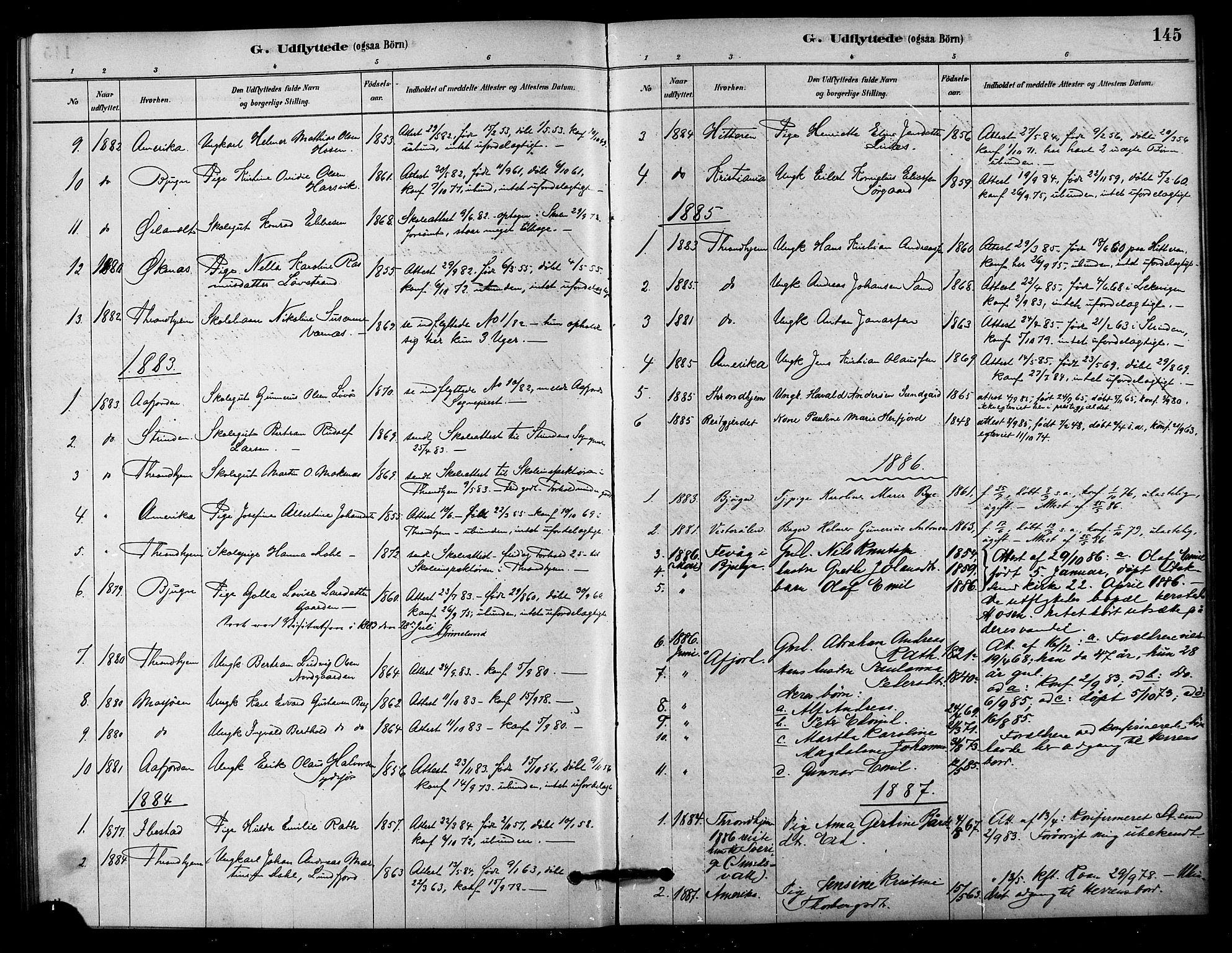 SAT, Ministerialprotokoller, klokkerbøker og fødselsregistre - Sør-Trøndelag, 656/L0692: Ministerialbok nr. 656A01, 1879-1893, s. 145