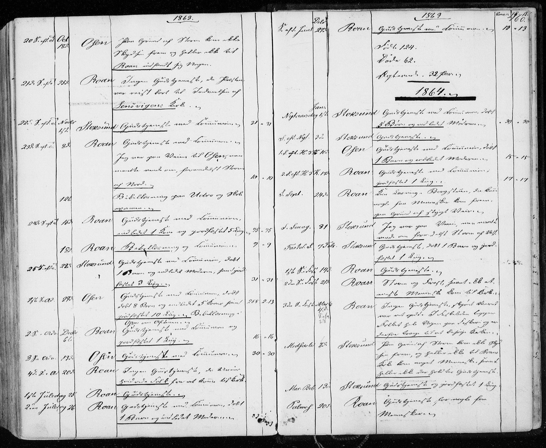 SAT, Ministerialprotokoller, klokkerbøker og fødselsregistre - Sør-Trøndelag, 657/L0705: Ministerialbok nr. 657A06, 1858-1867, s. 460