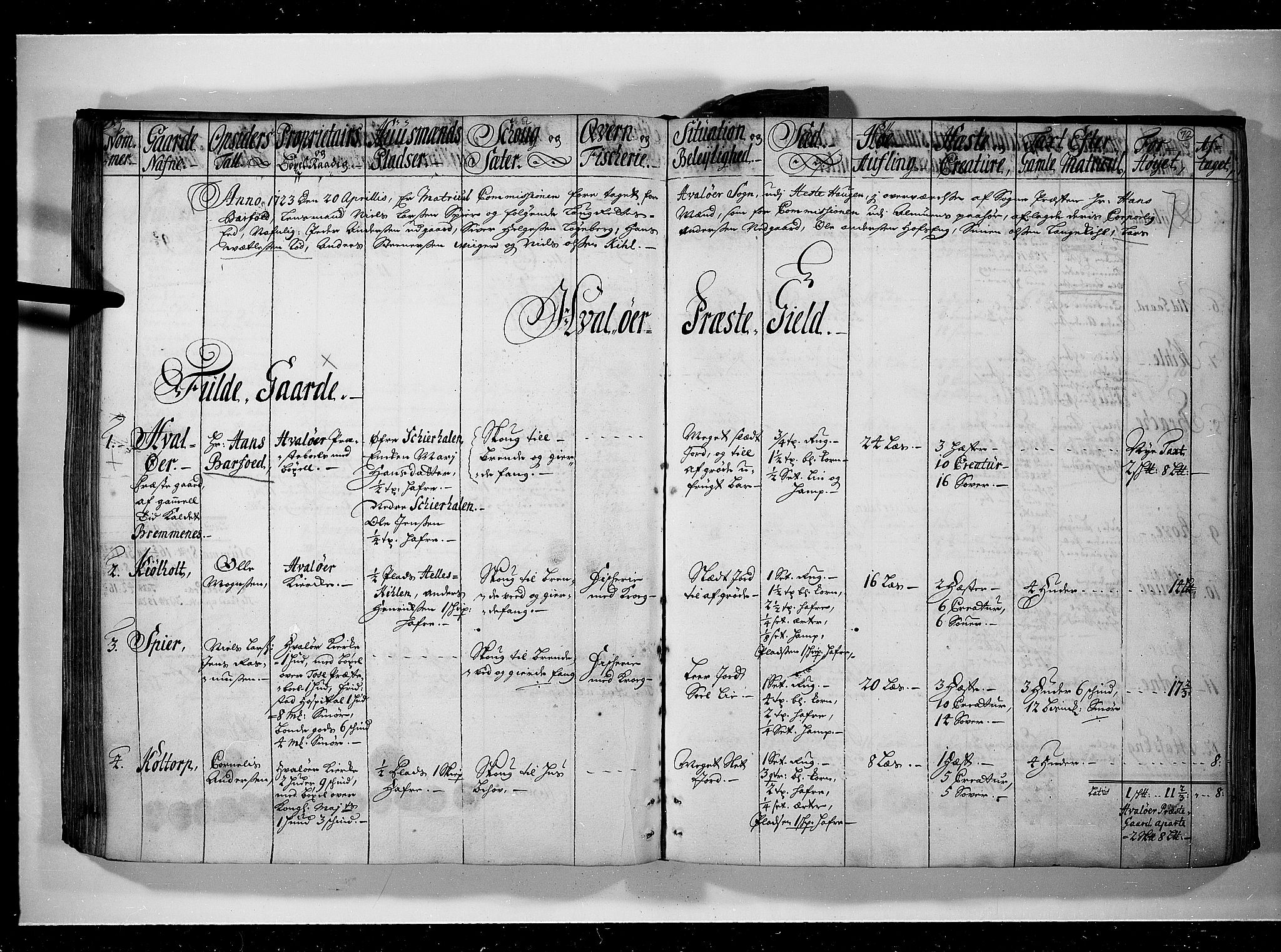 RA, Rentekammeret inntil 1814, Realistisk ordnet avdeling, N/Nb/Nbf/L0095: Moss, Onsøy, Tune og Veme eksaminasjonsprotokoll, 1723, s. 71b-72a