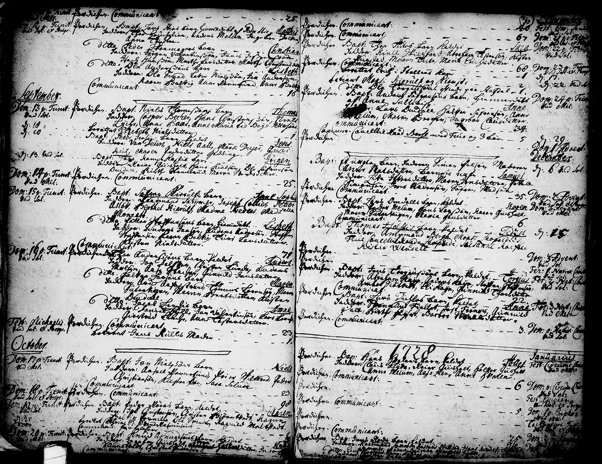 SAKO, Solum kirkebøker, F/Fa/L0002: Ministerialbok nr. I 2, 1713-1761, s. 36