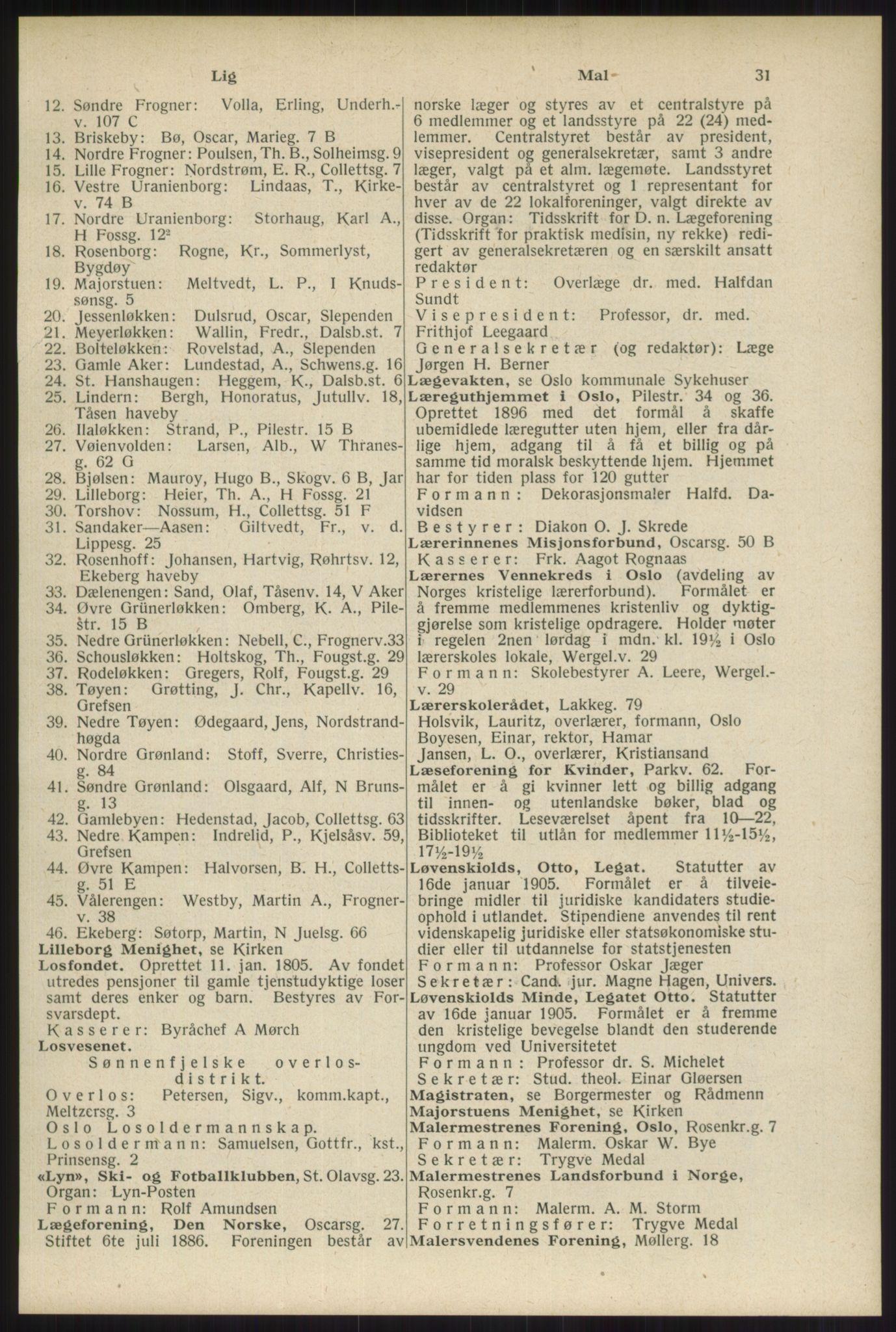 RA, Oslo adressebok (publikasjon)*, 1934, s. 31
