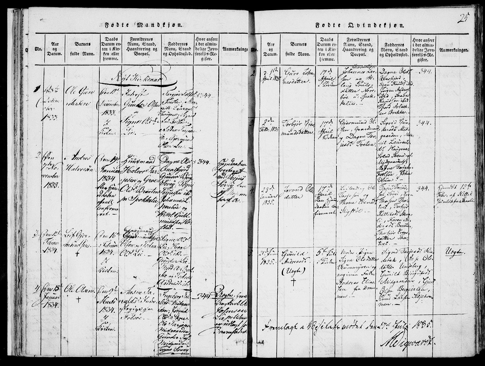 SAKO, Fyresdal kirkebøker, F/Fb/L0001: Ministerialbok nr. II 1, 1815-1854, s. 25