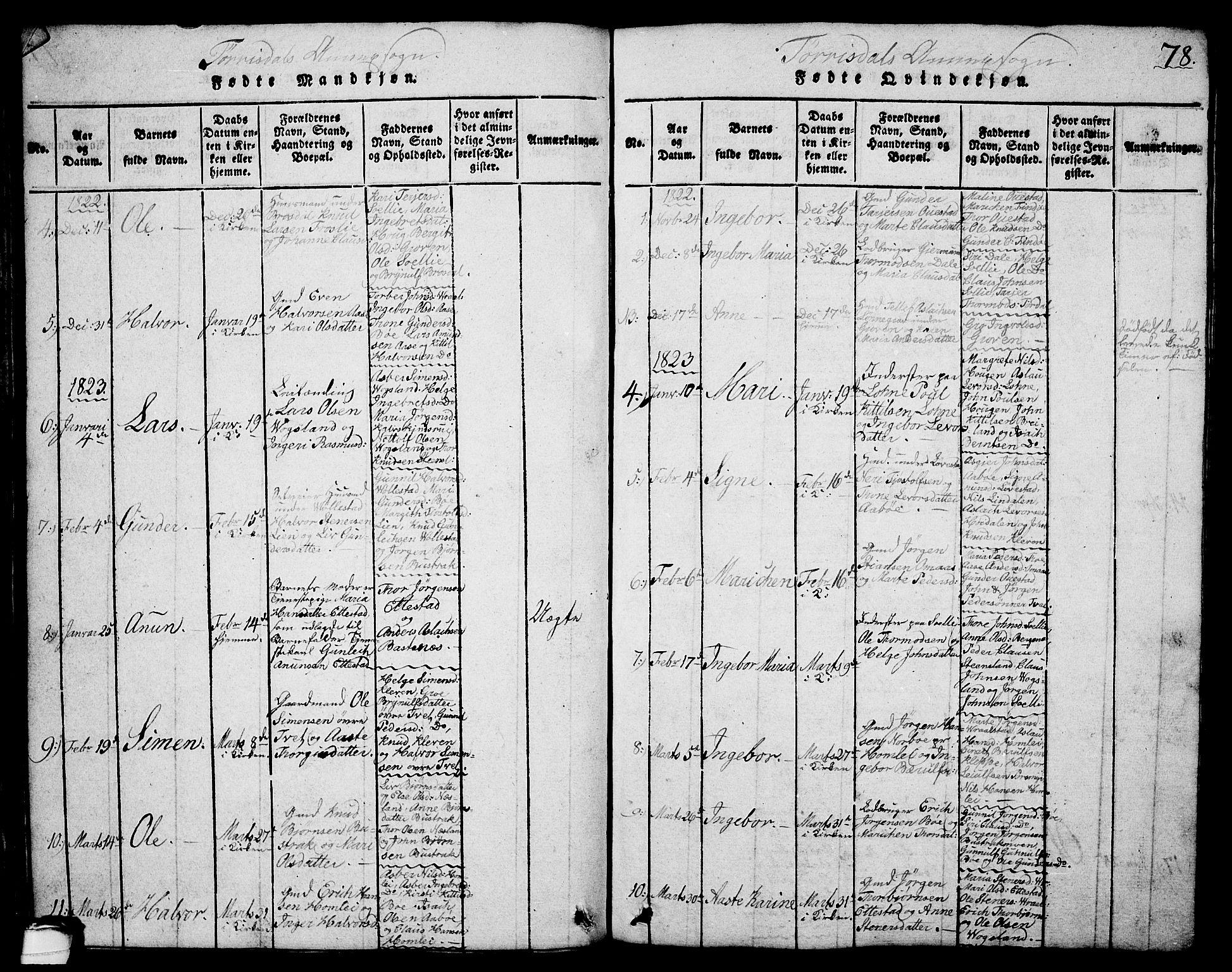 SAKO, Drangedal kirkebøker, G/Ga/L0001: Klokkerbok nr. I 1 /2, 1814-1856, s. 78