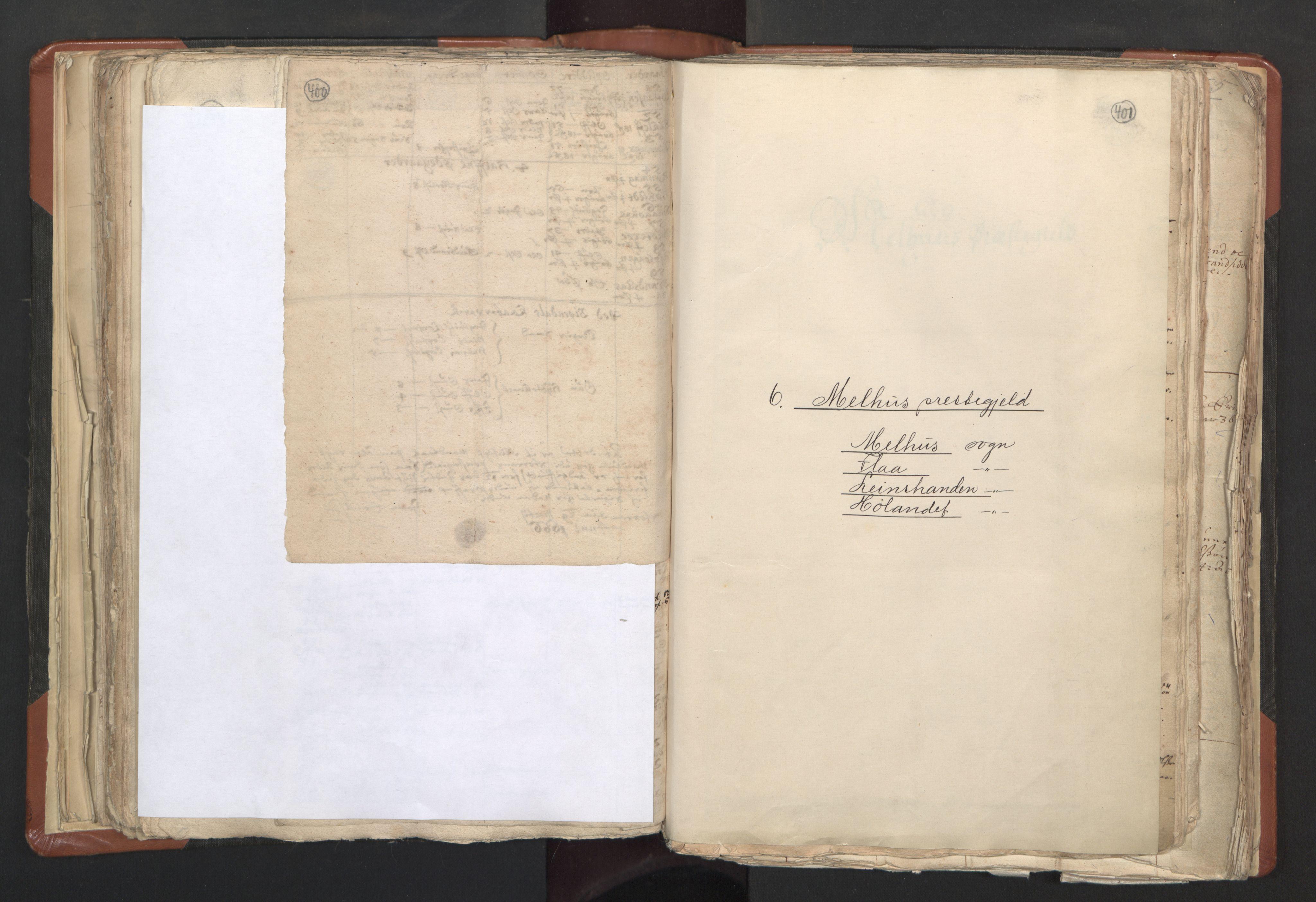 RA, Sogneprestenes manntall 1664-1666, nr. 31: Dalane prosti, 1664-1666, s. 400-401