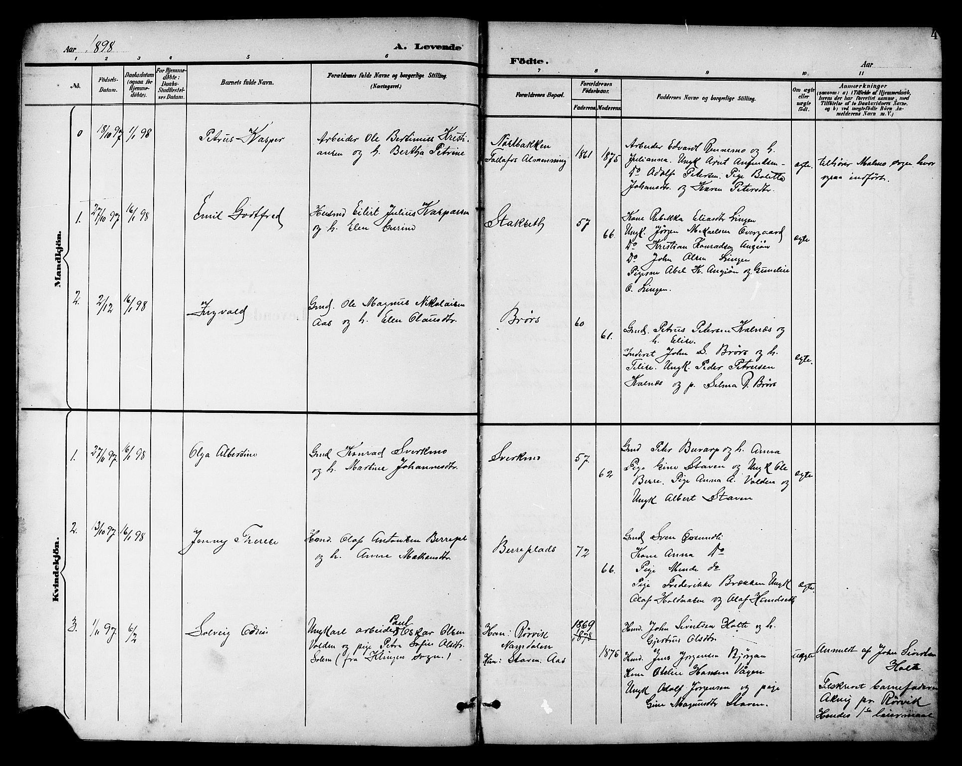 SAT, Ministerialprotokoller, klokkerbøker og fødselsregistre - Nord-Trøndelag, 742/L0412: Klokkerbok nr. 742C03, 1898-1910, s. 4