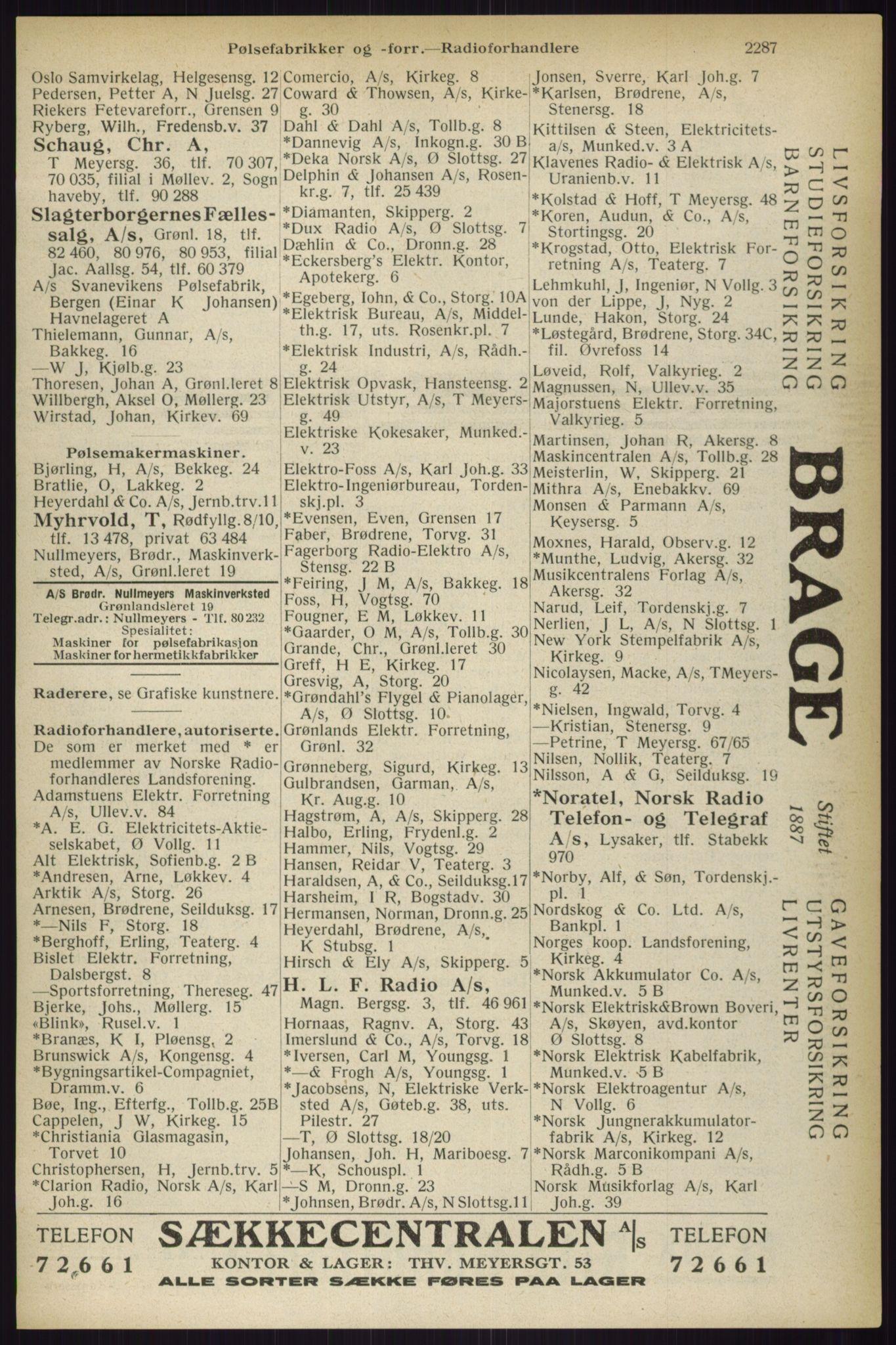 RA, Oslo adressebok (publikasjon)*, 1933, s. 2287