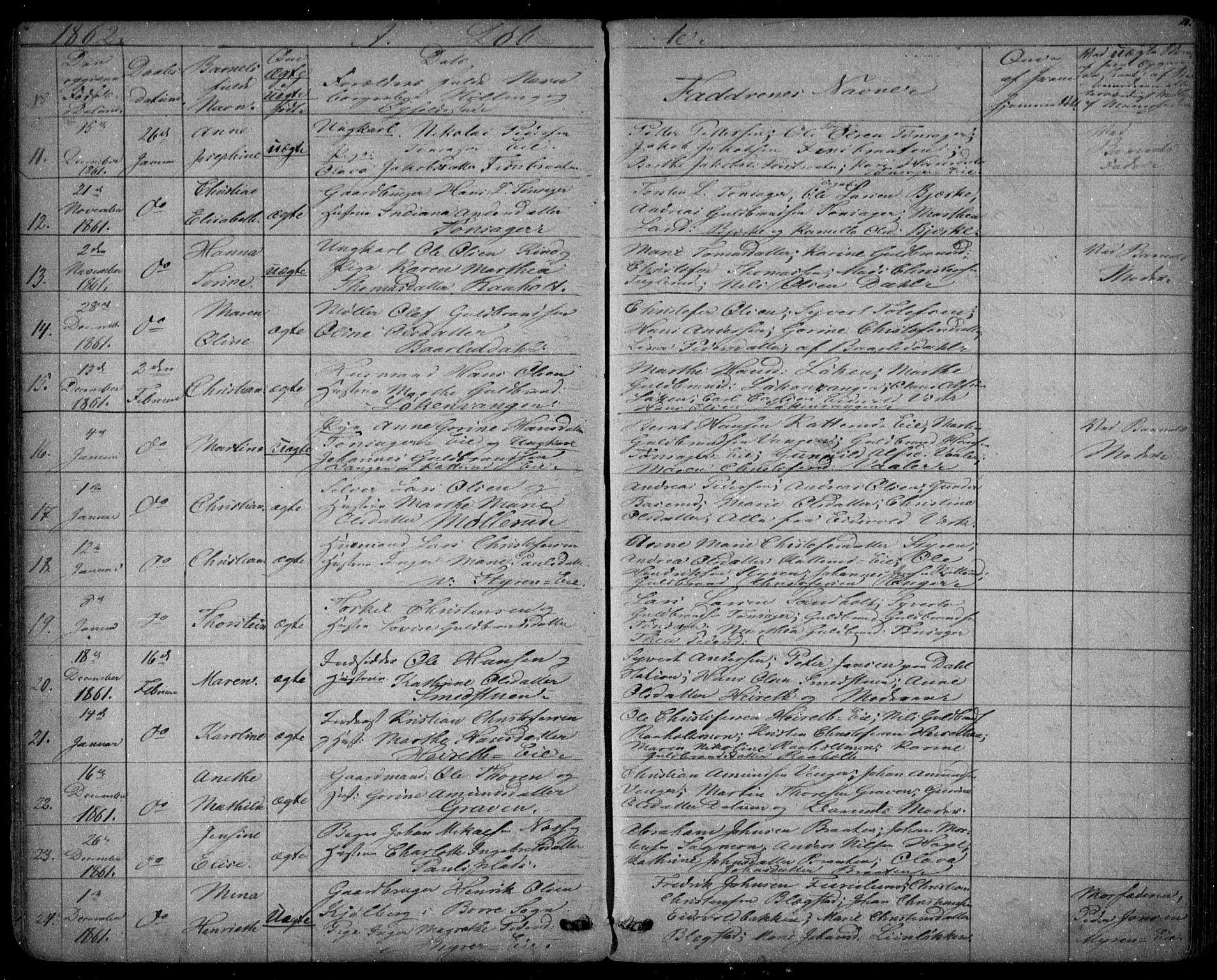 SAO, Eidsvoll prestekontor Kirkebøker, G/Ga/L0001: Klokkerbok nr. I 1, 1861-1866, s. 20