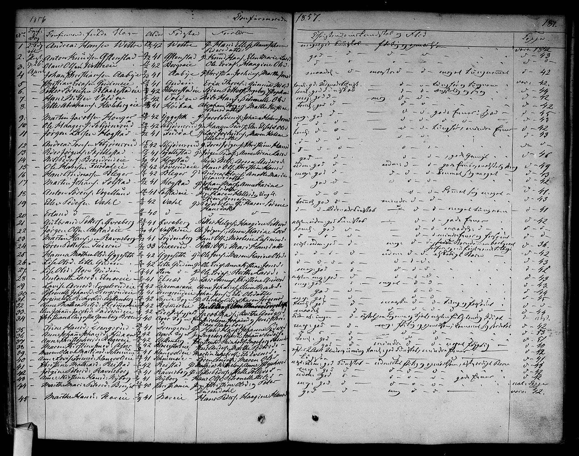 SAO, Asker prestekontor Kirkebøker, F/Fa/L0009: Ministerialbok nr. I 9, 1825-1878, s. 187