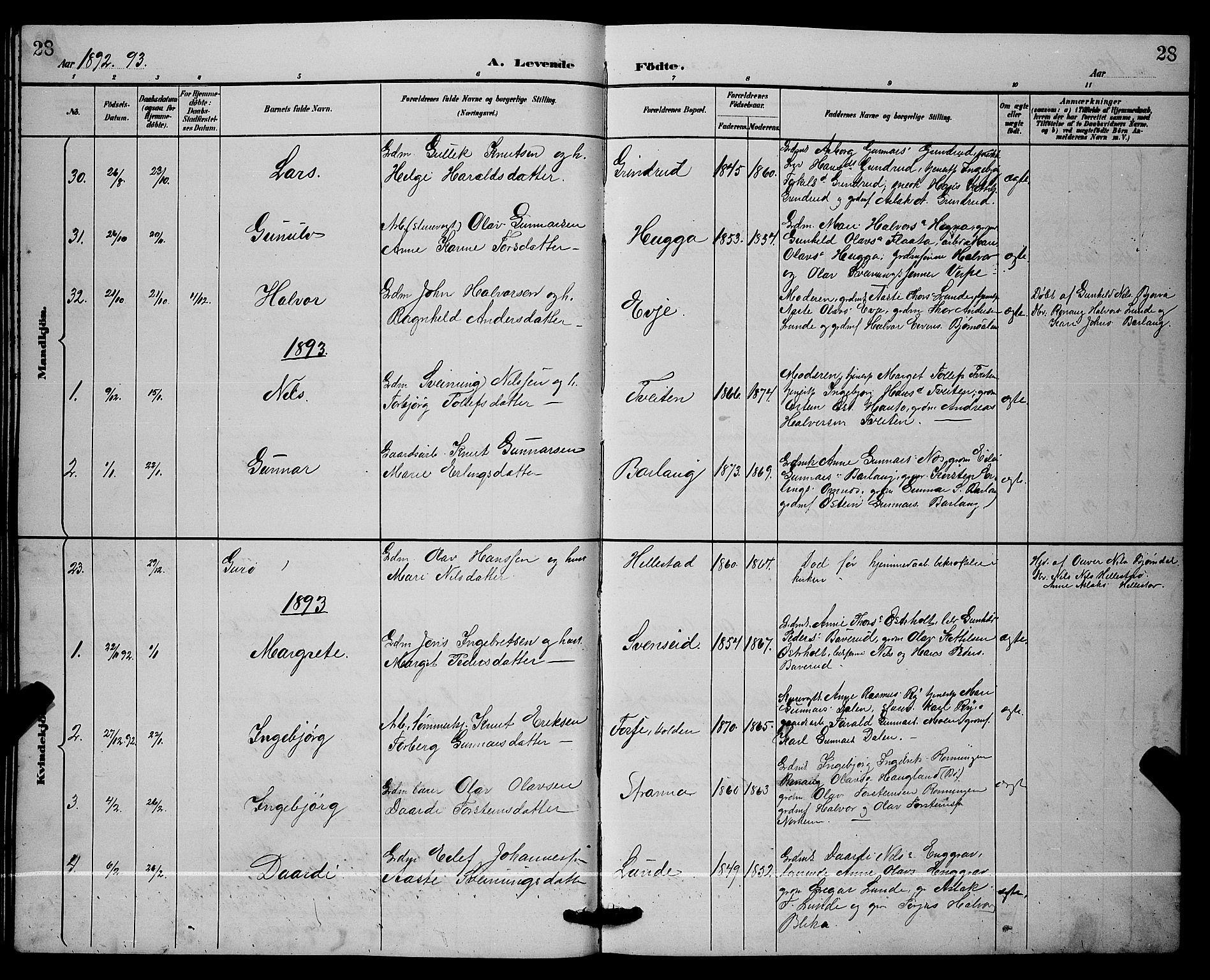SAKO, Lunde kirkebøker, G/Ga/L0002: Klokkerbok nr. I 2, 1887-1896, s. 28