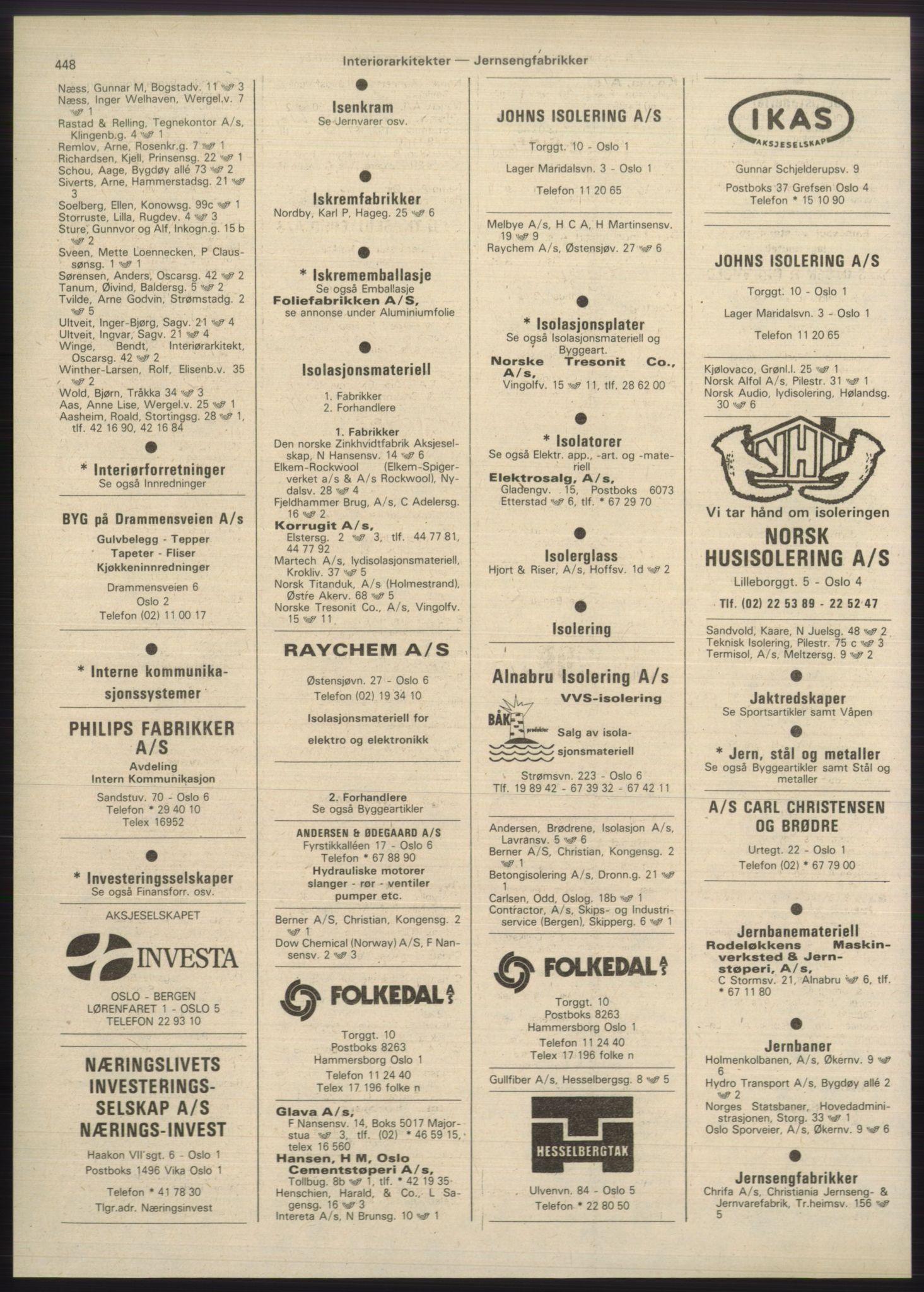 PUBL, Kristiania/Oslo adressebok, 1980-1981, s. 448