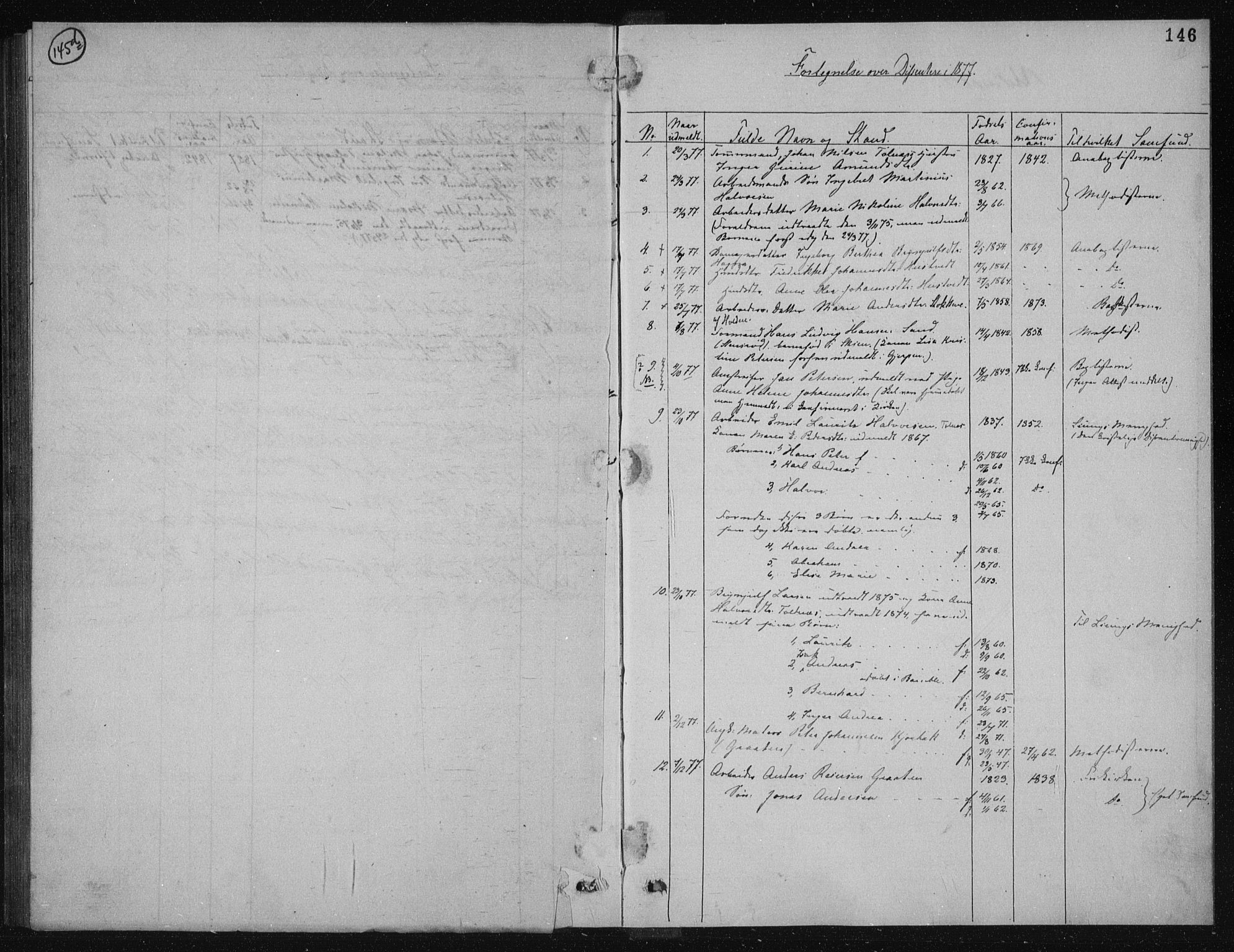 SAKO, Solum kirkebøker, G/Ga/L0005: Klokkerbok nr. I 5, 1877-1881, s. 146