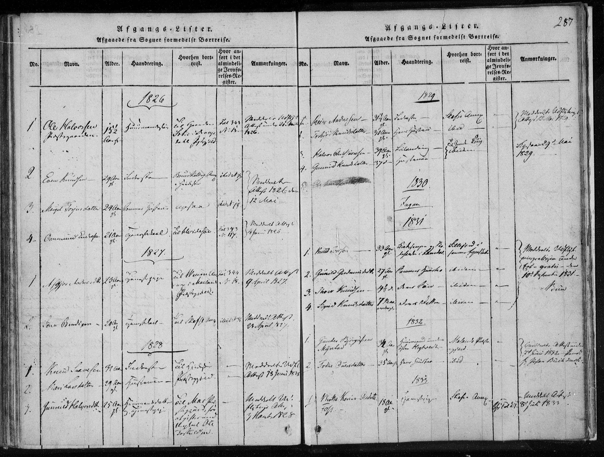 SAKO, Lårdal kirkebøker, F/Fa/L0005: Ministerialbok nr. I 5, 1815-1860, s. 287