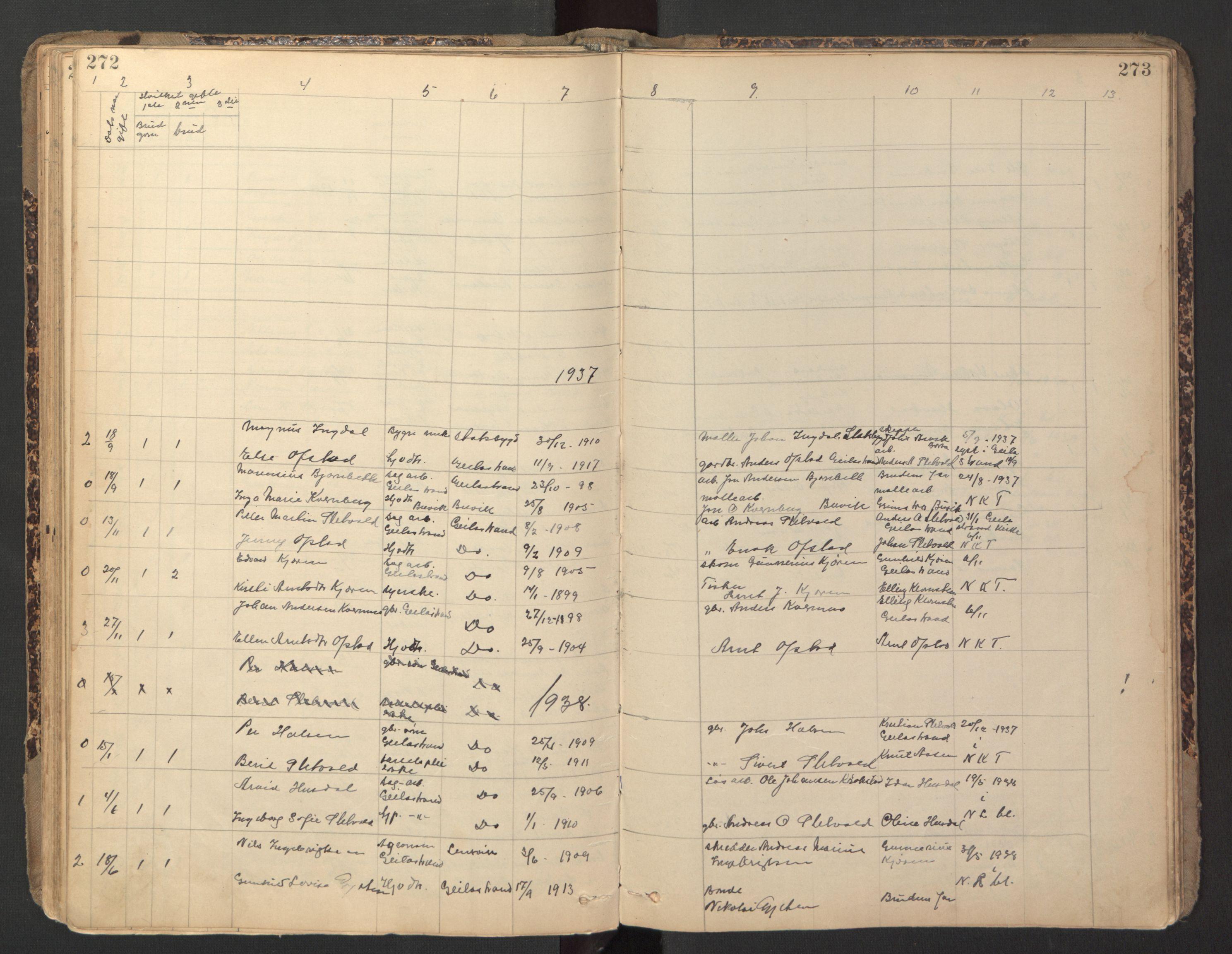 SAT, Ministerialprotokoller, klokkerbøker og fødselsregistre - Sør-Trøndelag, 670/L0837: Klokkerbok nr. 670C01, 1905-1946, s. 272-273