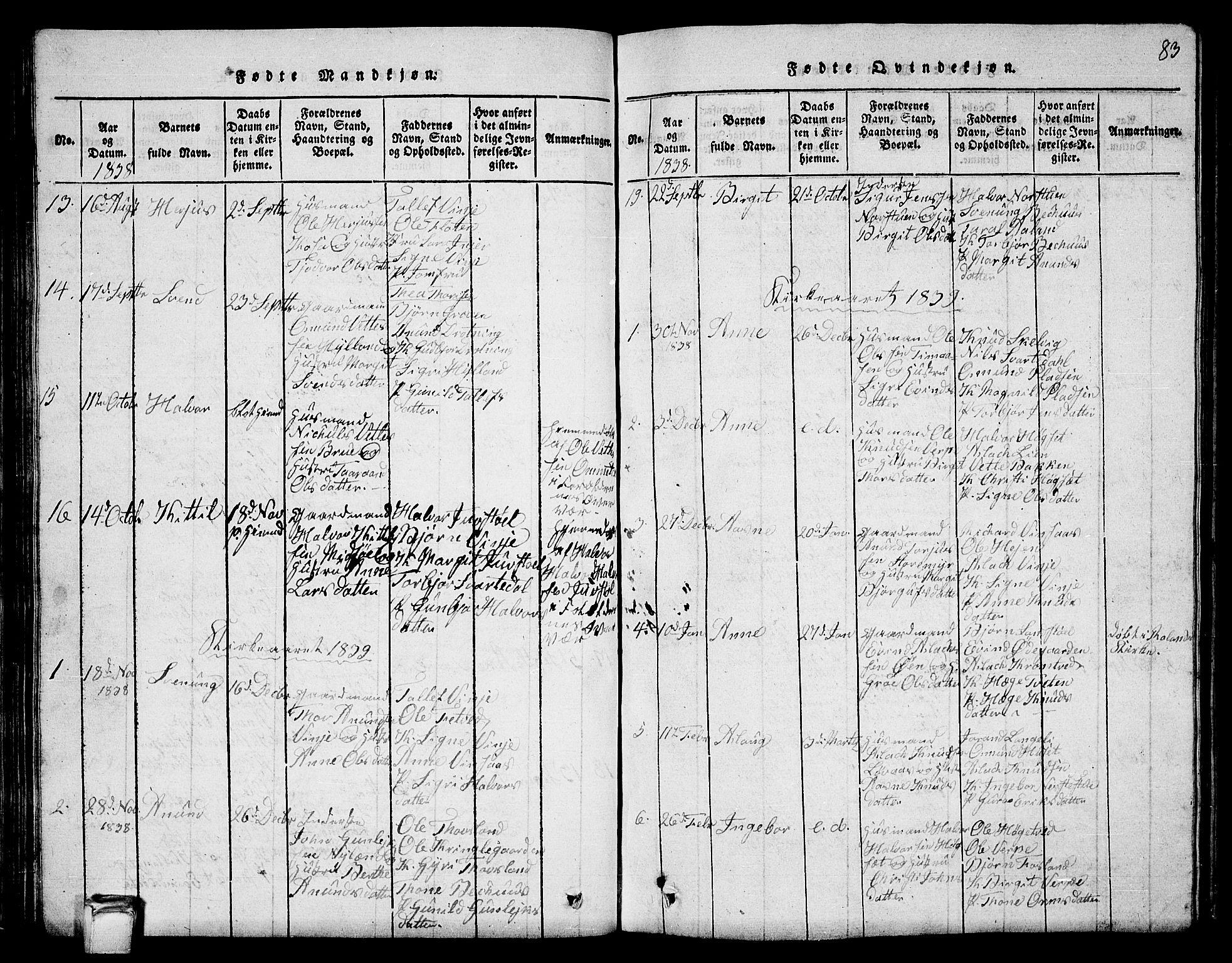 SAKO, Vinje kirkebøker, G/Ga/L0001: Klokkerbok nr. I 1, 1814-1843, s. 83