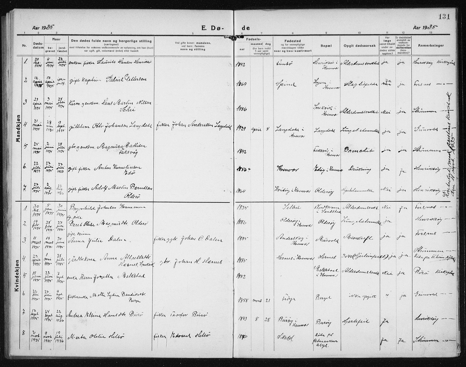 SAT, Ministerialprotokoller, klokkerbøker og fødselsregistre - Sør-Trøndelag, 635/L0554: Klokkerbok nr. 635C02, 1919-1942, s. 131