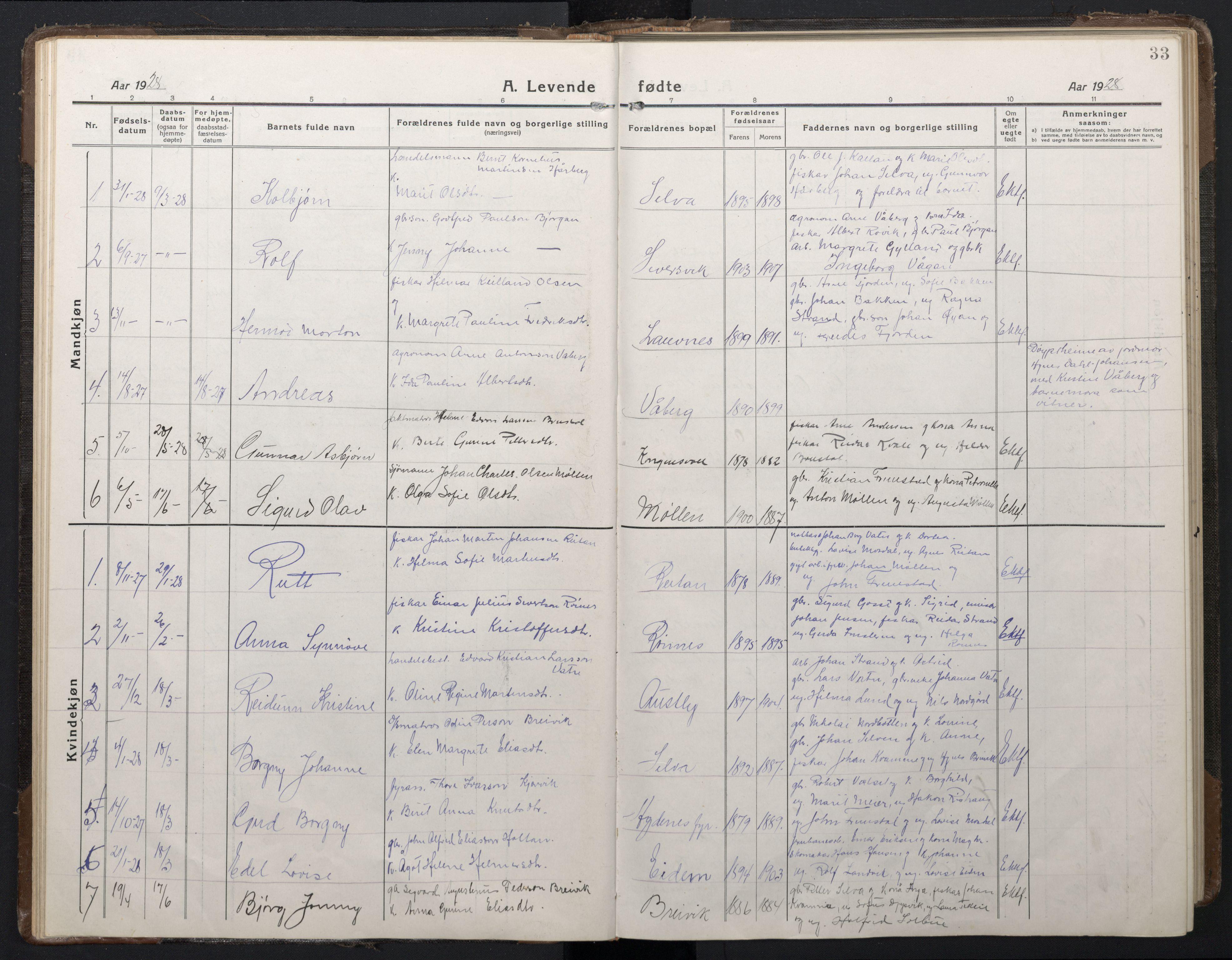 SAT, Ministerialprotokoller, klokkerbøker og fødselsregistre - Sør-Trøndelag, 662/L0758: Klokkerbok nr. 662C03, 1918-1948, s. 33
