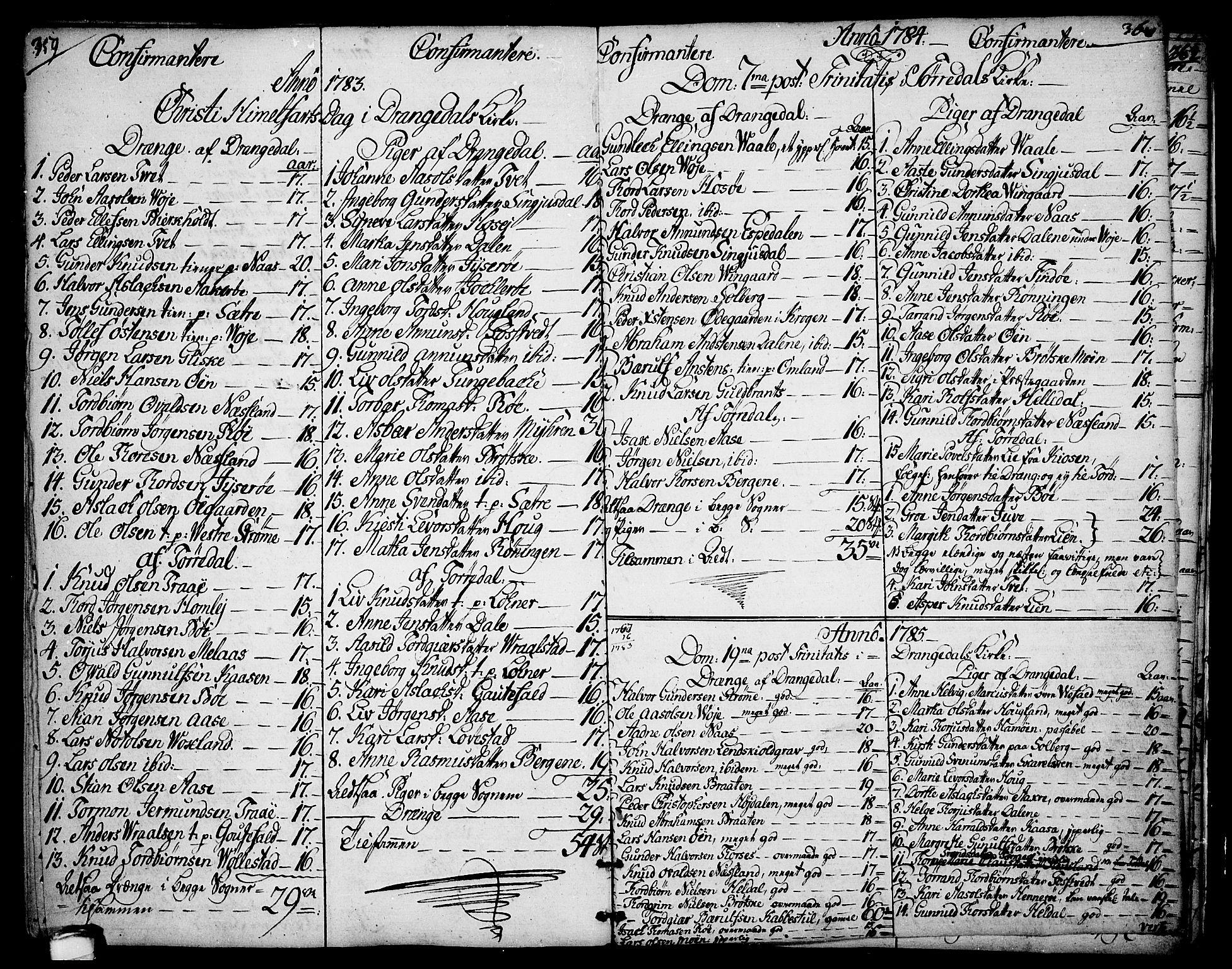 SAKO, Drangedal kirkebøker, F/Fa/L0003: Ministerialbok nr. 3, 1768-1814, s. 359-360