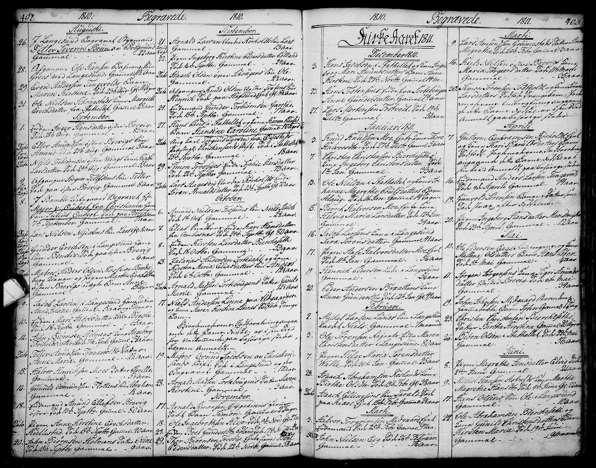 SAKO, Bamble kirkebøker, F/Fa/L0002: Ministerialbok nr. I 2, 1775-1814, s. 402-403