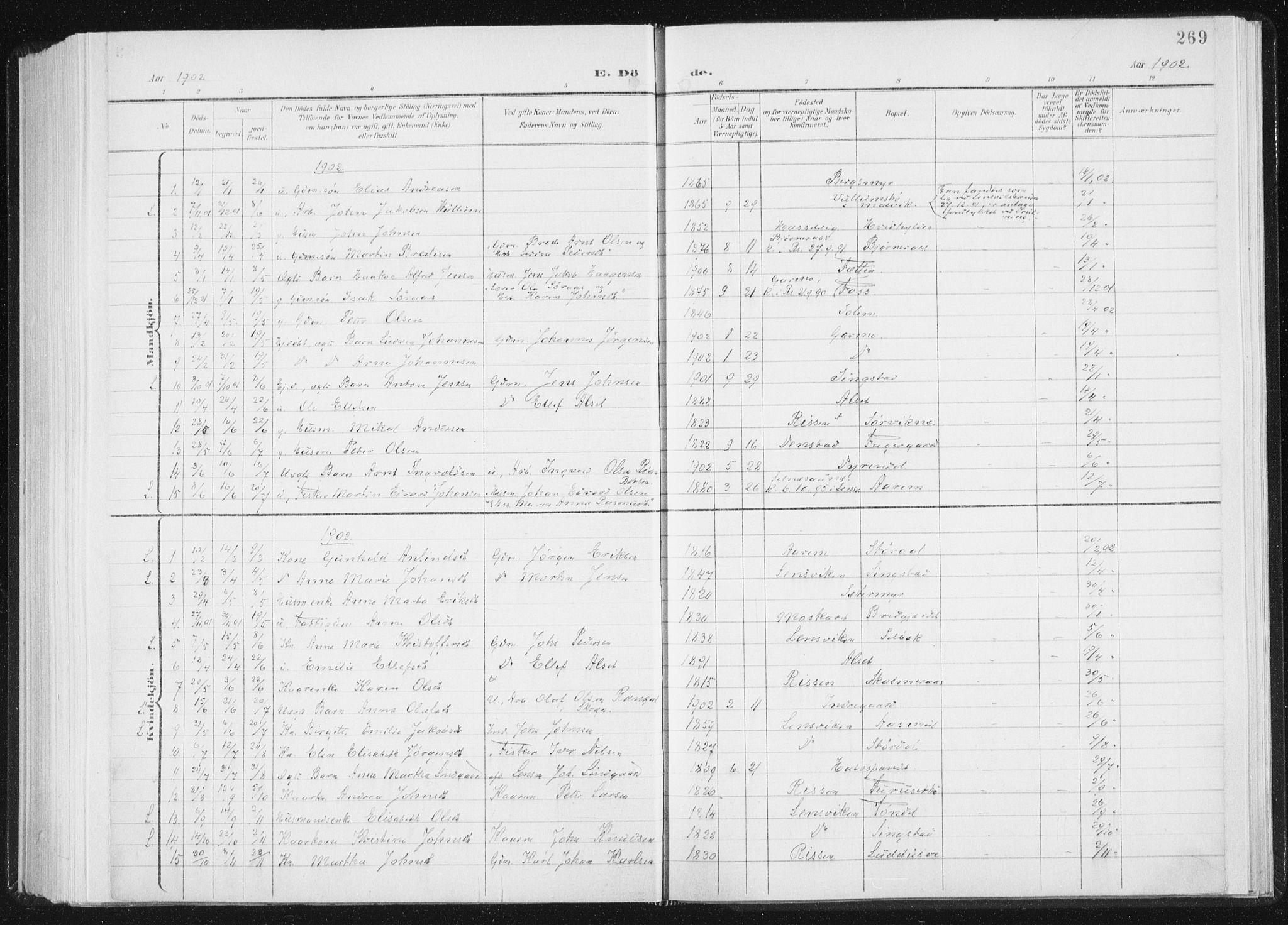 SAT, Ministerialprotokoller, klokkerbøker og fødselsregistre - Sør-Trøndelag, 647/L0635: Ministerialbok nr. 647A02, 1896-1911, s. 269
