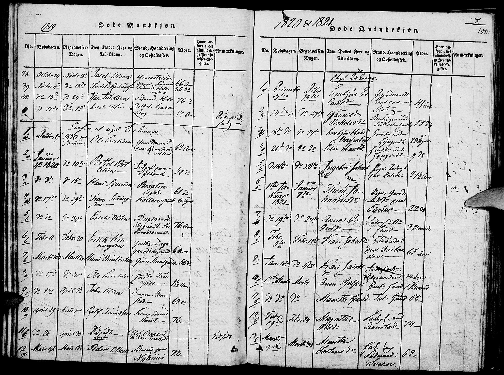 SAH, Lom prestekontor, K/L0004: Ministerialbok nr. 4, 1815-1825, s. 100
