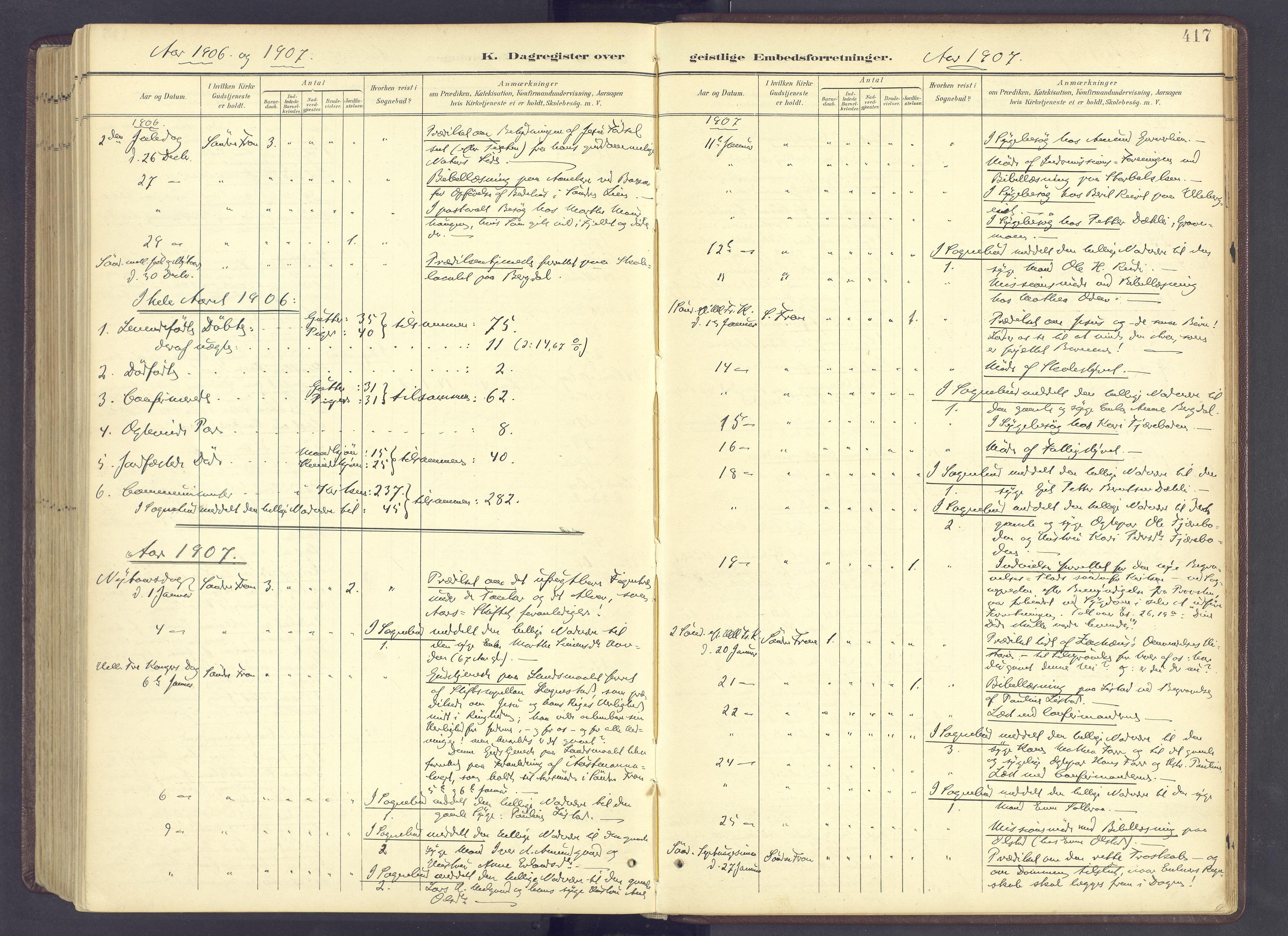 SAH, Sør-Fron prestekontor, H/Ha/Haa/L0004: Ministerialbok nr. 4, 1898-1919, s. 417