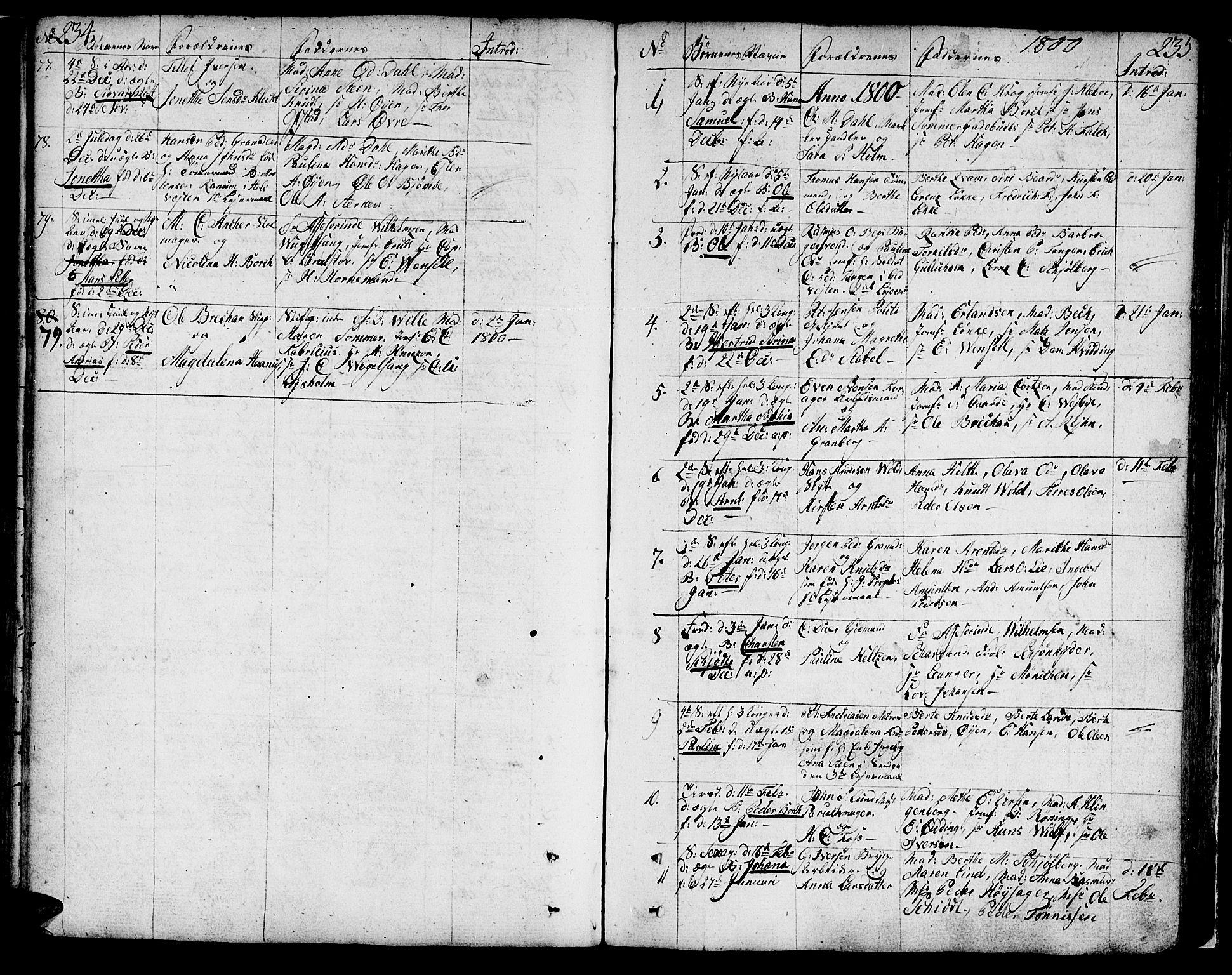 SAT, Ministerialprotokoller, klokkerbøker og fødselsregistre - Sør-Trøndelag, 602/L0104: Ministerialbok nr. 602A02, 1774-1814, s. 234-235