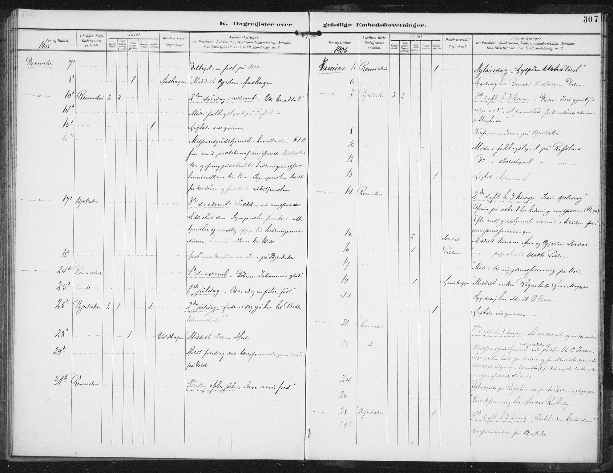 SAT, Ministerialprotokoller, klokkerbøker og fødselsregistre - Sør-Trøndelag, 674/L0872: Ministerialbok nr. 674A04, 1897-1907, s. 307